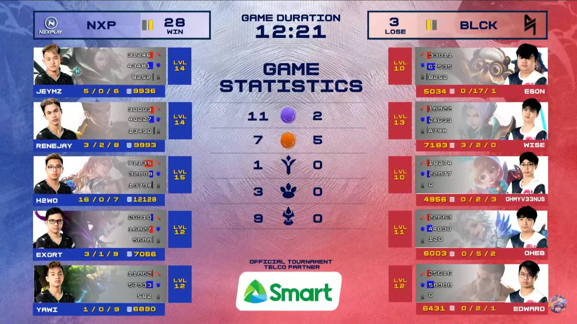 MPL-PH-Season-7-Blacklist-def-Nexplay-Game-Two Blacklist survives Renejay-H2wo hijack, ends MPL PH elims at top spot ESports Mobile Legends MPL-PH News  - philippine sports news