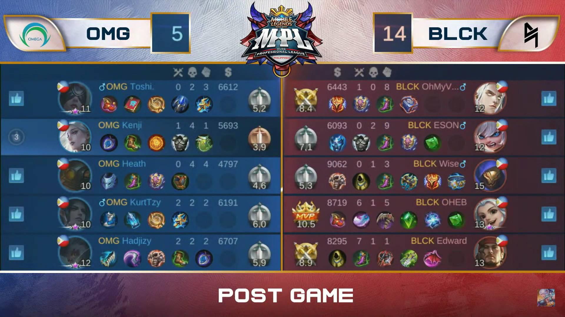 MPL-PH-Season-7-Blacklist-def-Omega-Game-2 Blacklist shocks Omega with Aldous, rises to 10-1 in MPL PH ESports Mobile Legends MPL-PH News  - philippine sports news