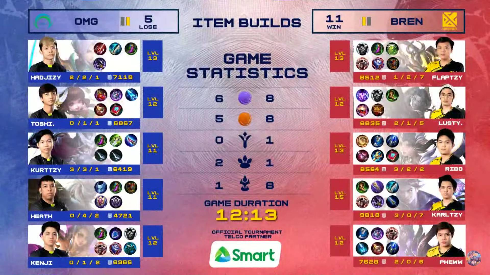 MPL-PH-Season-7-Bren-def-Omega-Game-2 Bren commits to KarlTzy's Claude, outlasts SMART Omega in MPL PH Finals rematch ESports Mobile Legends MPL-PH News  - philippine sports news
