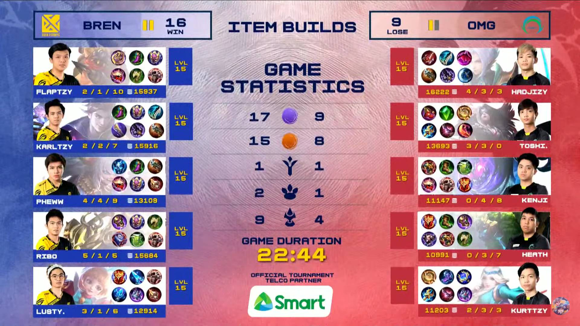 MPL-PH-Season-7-Bren-def-Omega-Game-3 Bren commits to KarlTzy's Claude, outlasts SMART Omega in MPL PH Finals rematch ESports Mobile Legends MPL-PH News  - philippine sports news