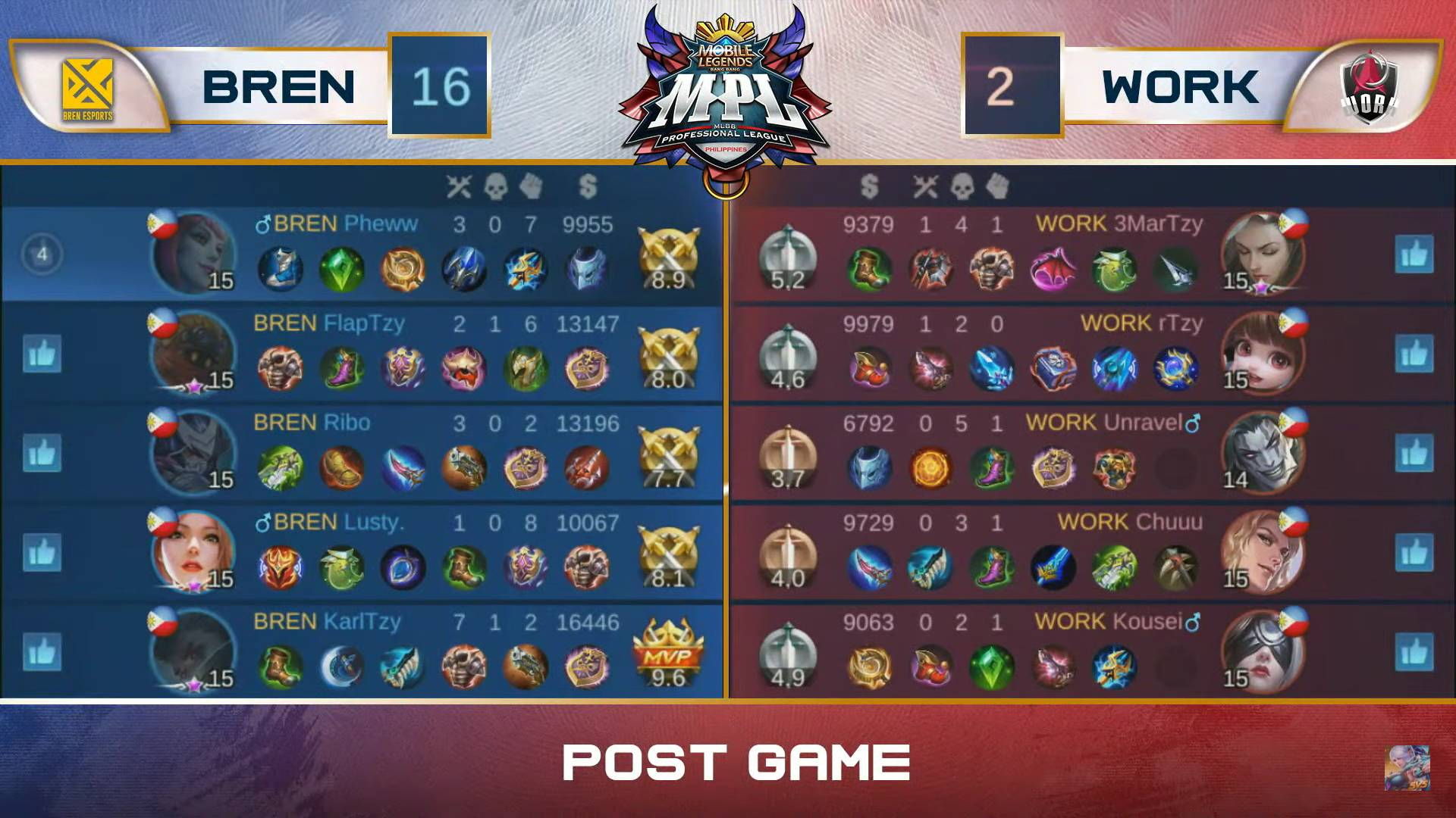 MPL-PH-Season-7-Bren-def-Work-Auster-Game-1 Lusty's clutch use of Shadow Mask lifts Bren past Work Auster anew in MPL PH ESports Mobile Legends MPL-PH News  - philippine sports news