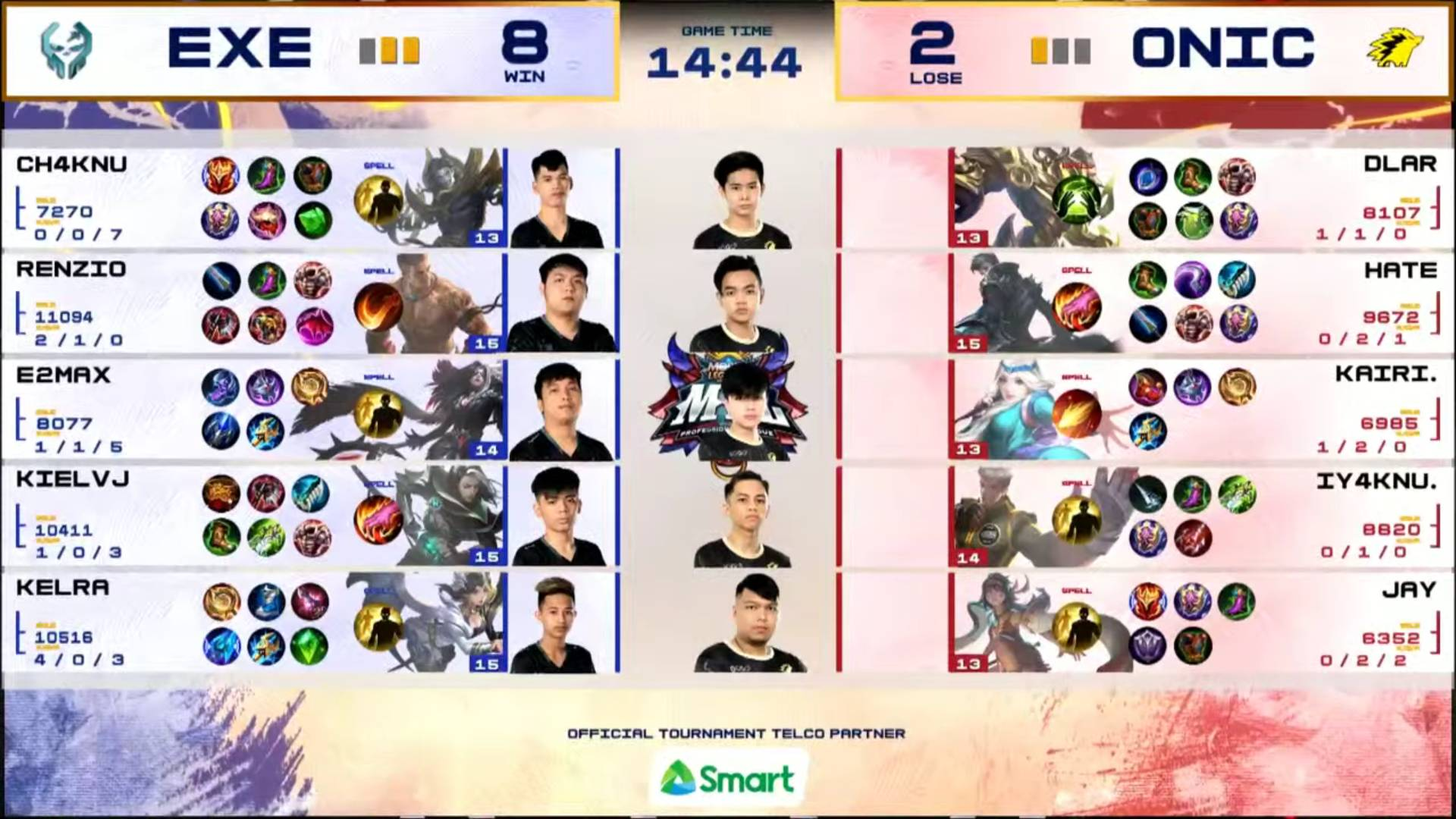 MPL-PH-Season-7-Execration-def-Onic-Game-3 Execration eliminates Hate, ONIC PH in MPL PH playoffs ESports Mobile Legends MPL-PH News  - philippine sports news
