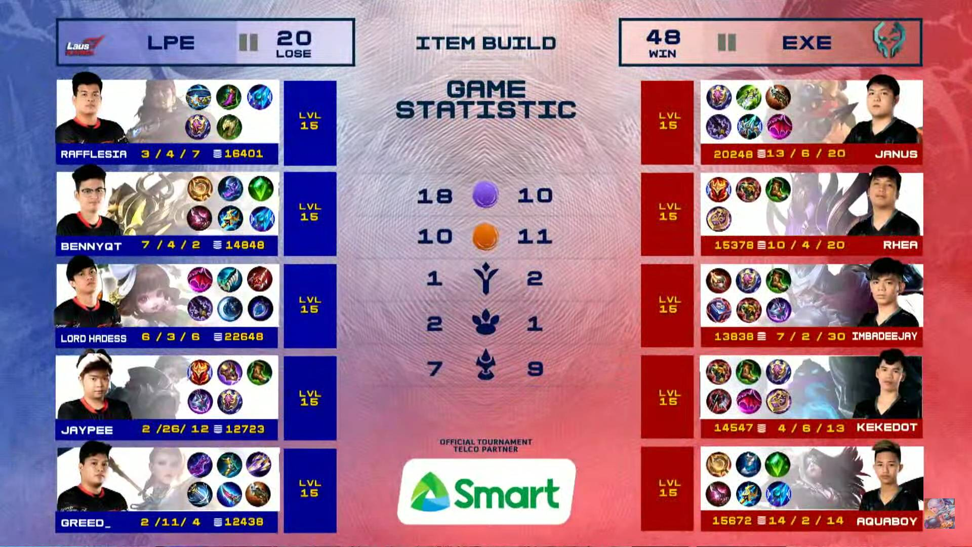 MPL-PH-Season-7-Execration-def-Playbook-Game-1 Kielvj's crucial Retribution play carries Execration to MPL PH 7 playoffs ESports Mobile Legends MPL-PH News  - philippine sports news