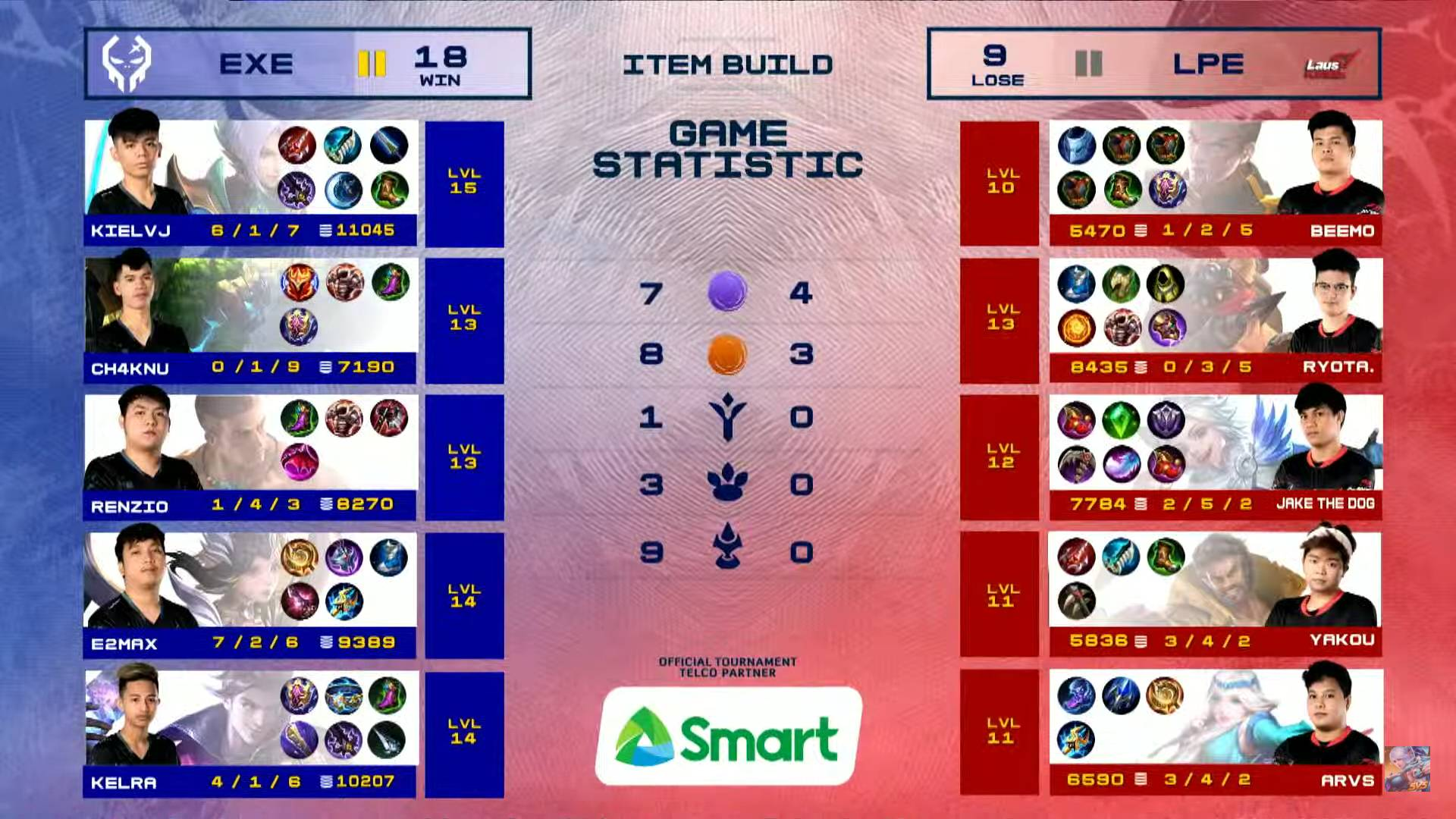 MPL-PH-Season-7-Execration-def-Playbook-Game-2 Kielvj's crucial Retribution play carries Execration to MPL PH 7 playoffs ESports Mobile Legends MPL-PH News  - philippine sports news