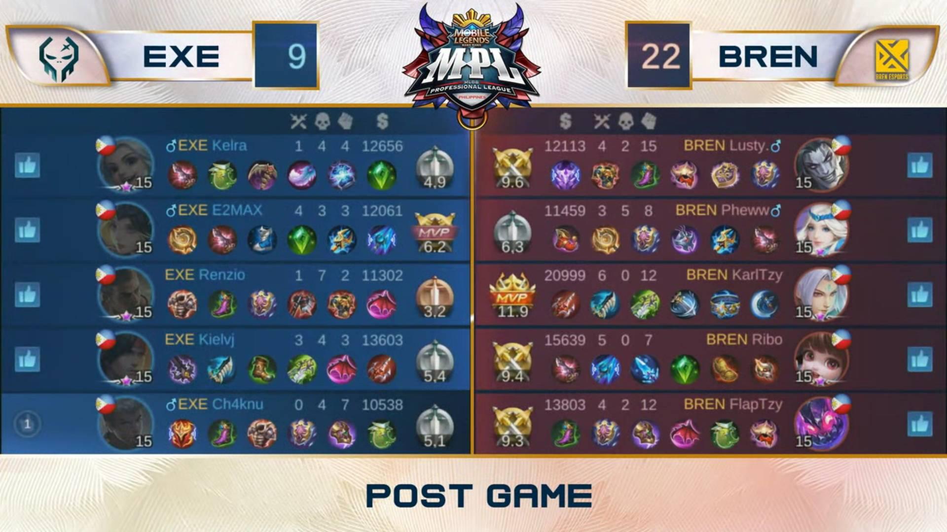 MPL-PH-Season-7-Lower-Bracket-Execration-def-BREN-Game-1 Execration dethrones MPL PH kings Bren ESports Mobile Legends MPL-PH News  - philippine sports news
