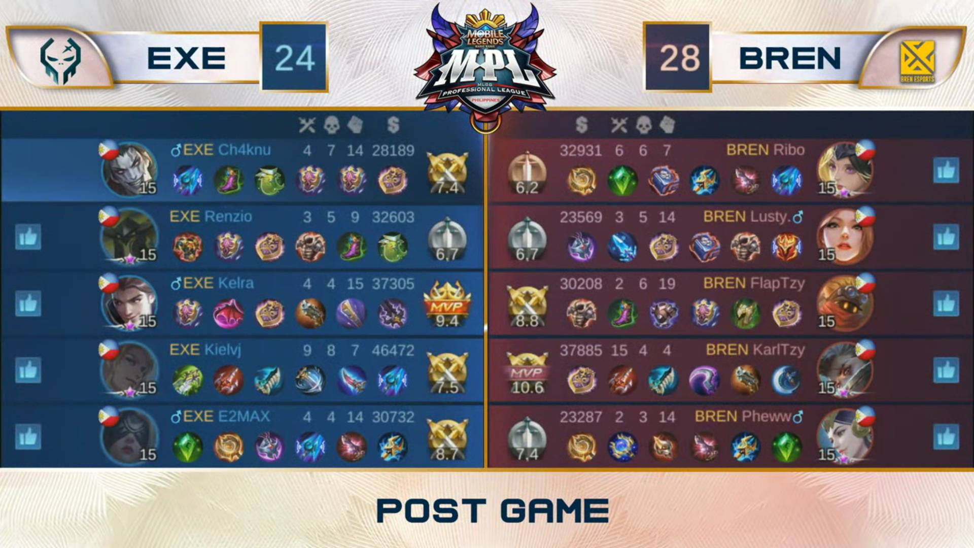 MPL-PH-Season-7-Lower-Bracket-Execration-def-BREN-Game-3 Execration dethrones MPL PH kings Bren ESports Mobile Legends MPL-PH News  - philippine sports news