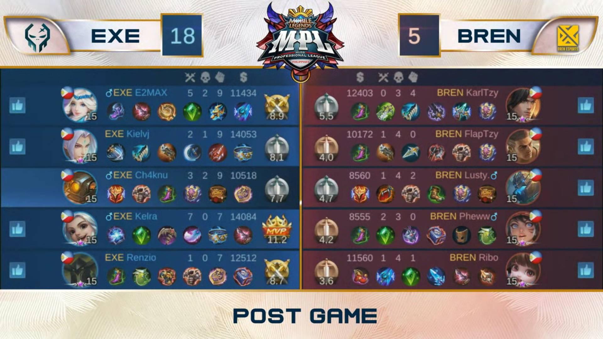 MPL-PH-Season-7-Lower-Bracket-Execration-def-BREN-Game-4 Execration dethrones MPL PH kings Bren ESports Mobile Legends MPL-PH News  - philippine sports news