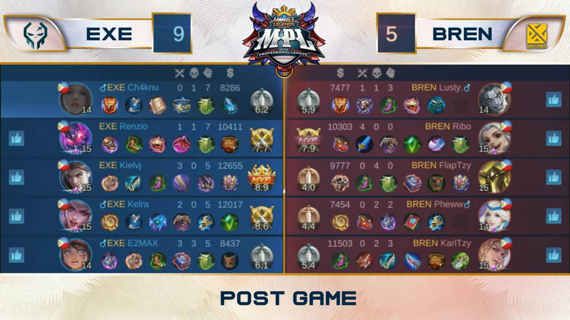 MPL-PH-Season-7-Lower-Bracket-Execration-def-BREN-Game-5 Execration dethrones MPL PH kings Bren ESports Mobile Legends MPL-PH News  - philippine sports news