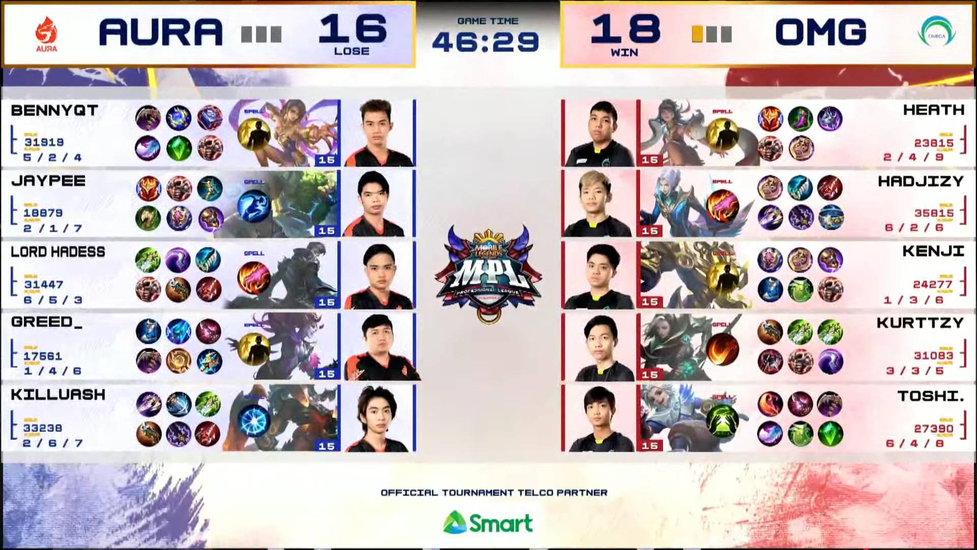 MPL-PH-Season-7-Lower-brack-Aura-def-Omega-Game-1 Bennyqt's Lunox rises as Aura PH outlasts Omega in marathon MPL playoffs match ESports Mobile Legends MPL-PH News  - philippine sports news