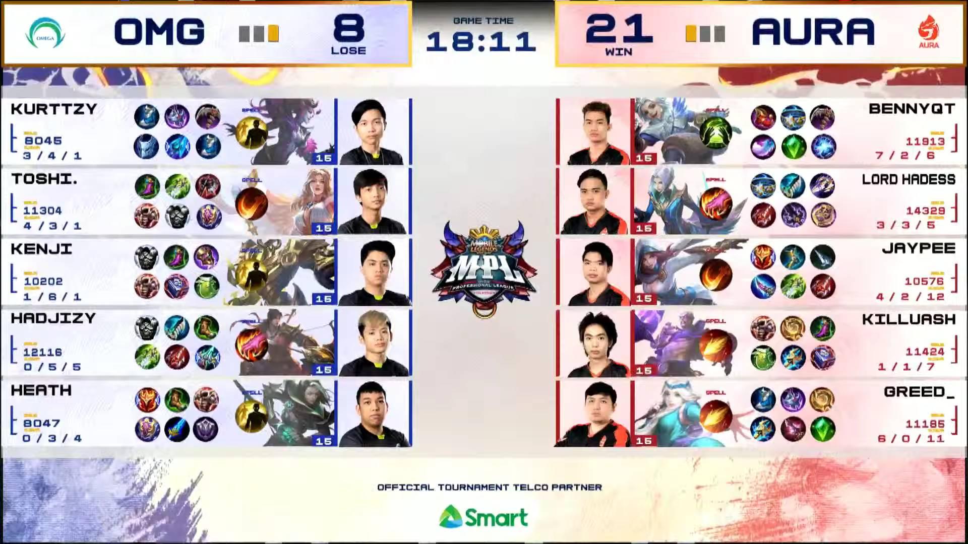 MPL-PH-Season-7-Lower-brack-Aura-def-Omega-Game-2 Bennyqt's Lunox rises as Aura PH outlasts Omega in marathon MPL playoffs match ESports Mobile Legends MPL-PH News  - philippine sports news