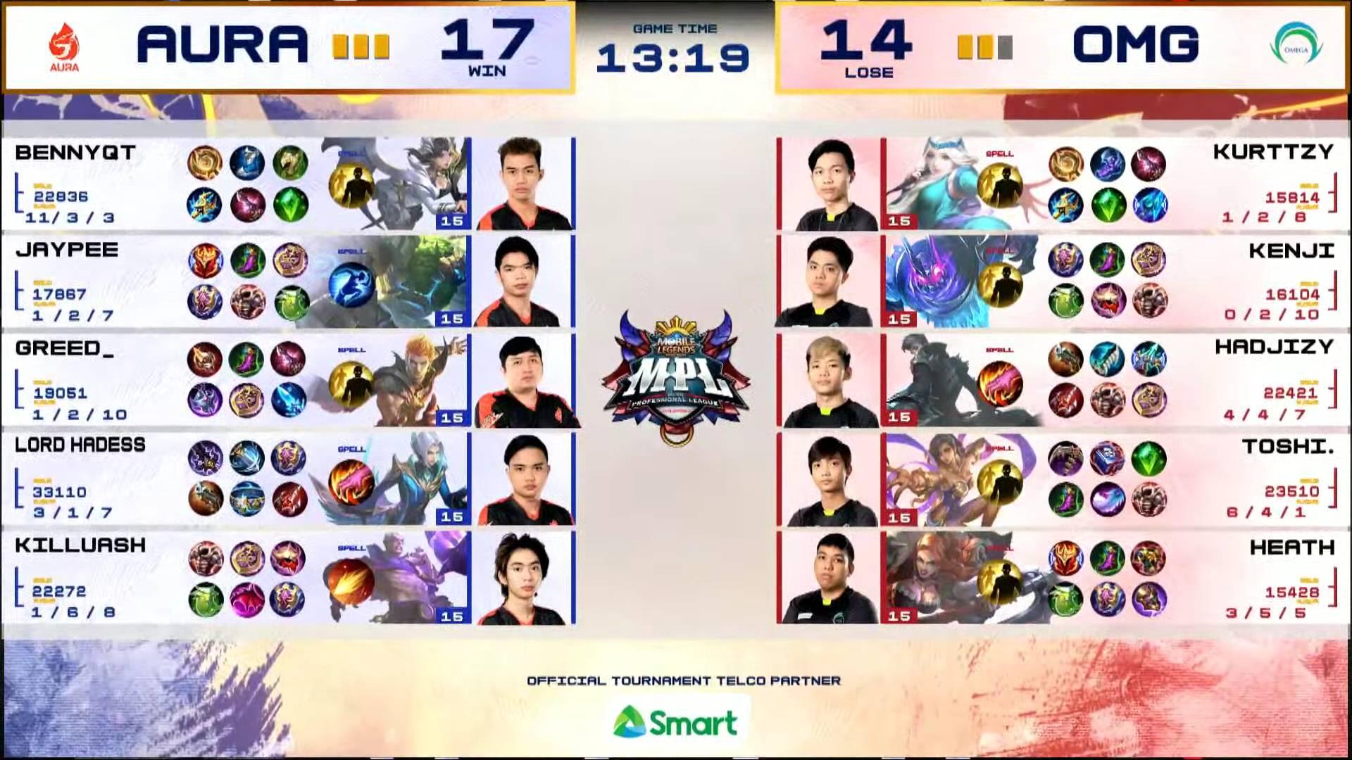 MPL-PH-Season-7-Lower-brack-Aura-def-Omega-Game-5 Bennyqt's Lunox rises as Aura PH outlasts Omega in marathon MPL playoffs match ESports Mobile Legends MPL-PH News  - philippine sports news
