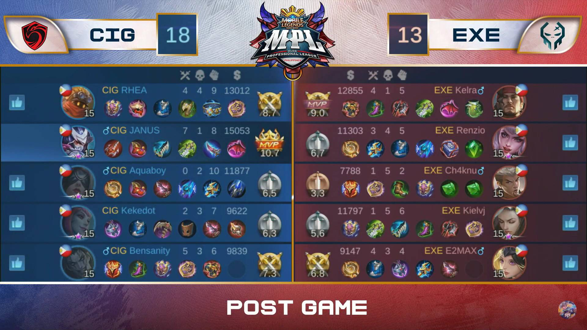 MPL-PH-Season-7-Nexplay-def-Onic-Game-1 Exort atones for Game One error in decider as Nexplay outlasts ONIC in MPL PH ESports Mobile Legends MPL-PH News  - philippine sports news