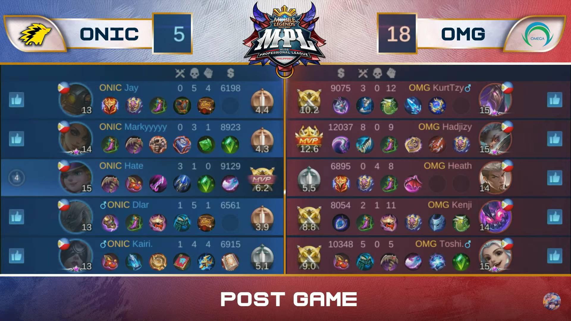 MPL-PH-Season-7-Omega-def-ONIC-Game-1 Heath returns to main five as SMART Omega thrashes ONIC in MPL PH ESports Mobile Legends MPL-PH News  - philippine sports news