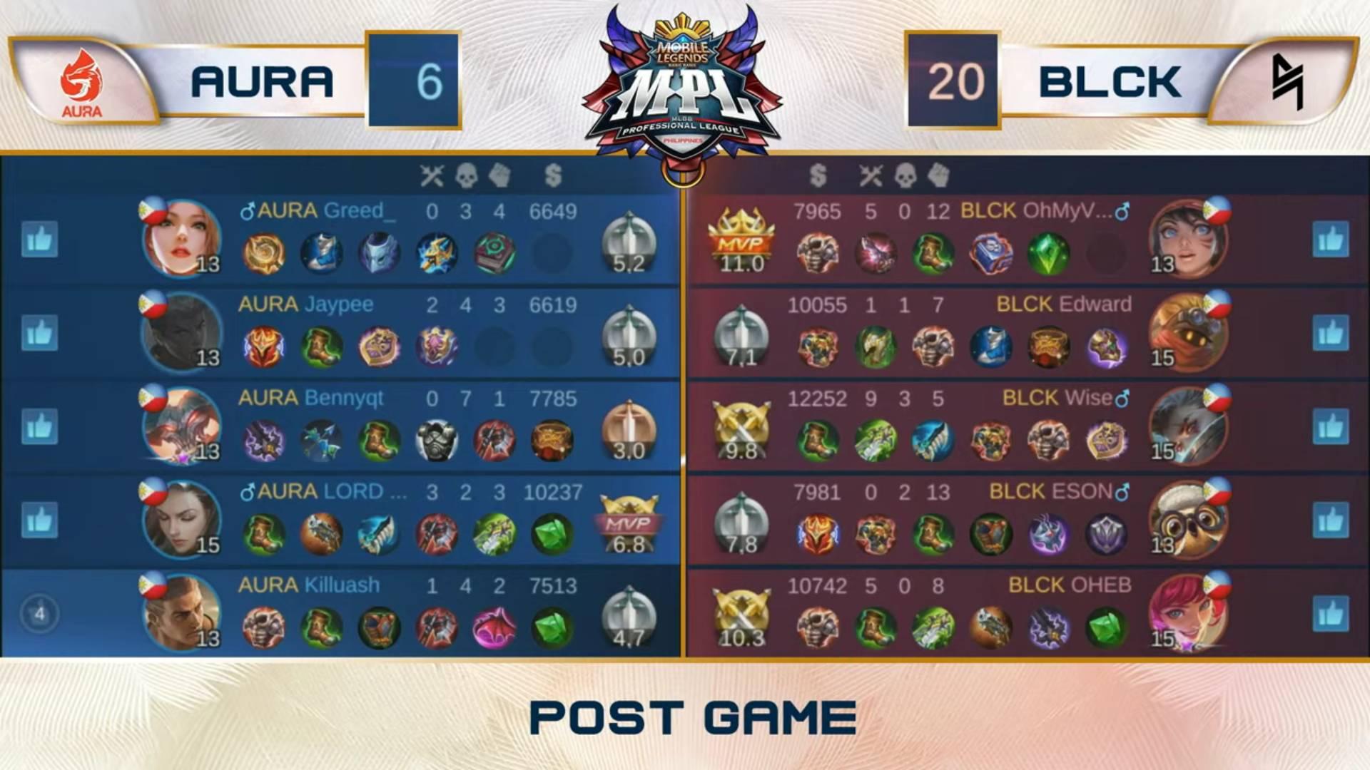 MPL-PH-Season-7-Upper-Bracket-Blacklist-def-Aura-Game-1 Blacklist advances to MPL Finals, MSC ESports Mobile Legends MPL-PH News  - philippine sports news