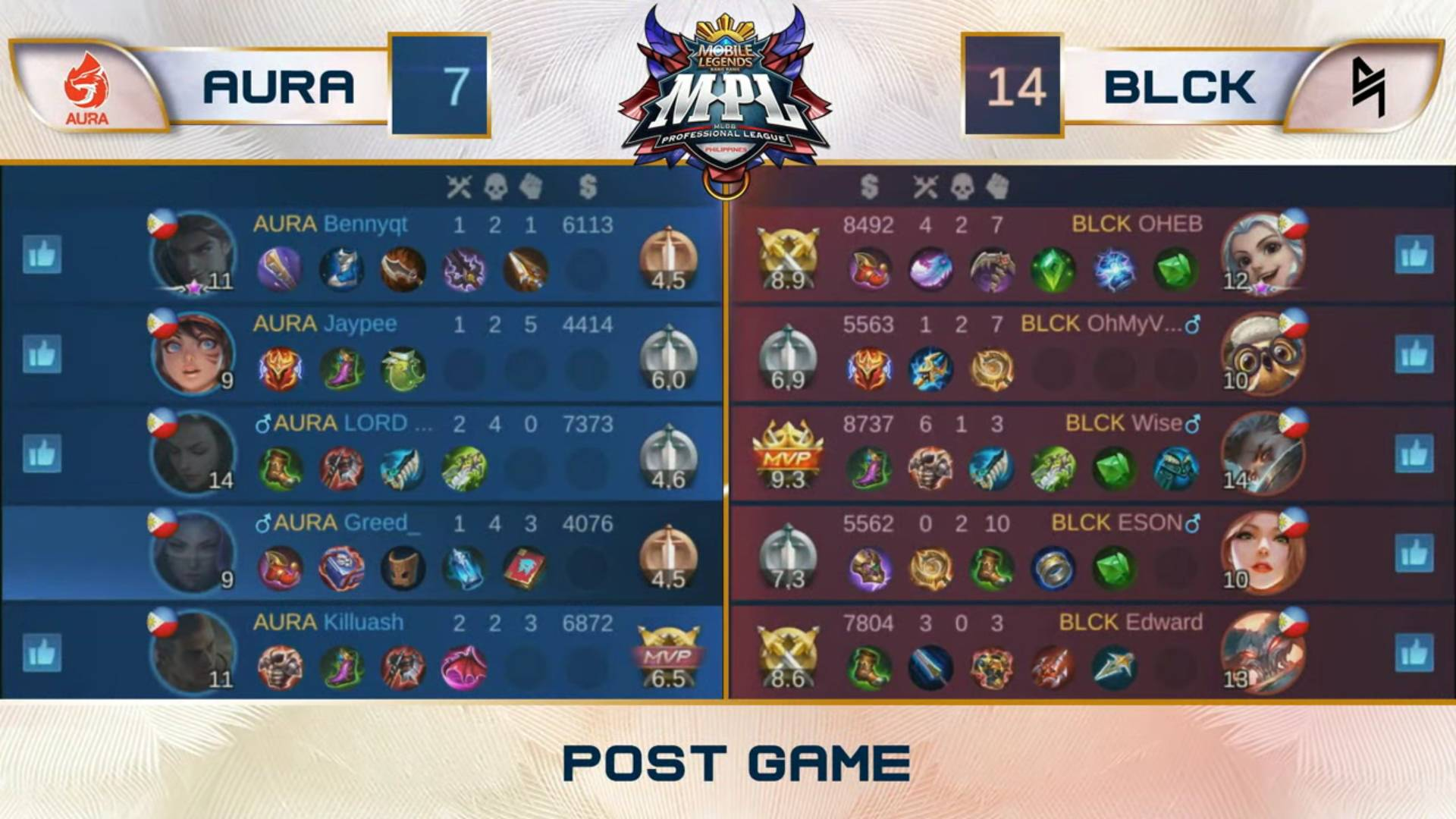 MPL-PH-Season-7-Upper-Bracket-Blacklist-def-Aura-Game-2 Blacklist advances to MPL Finals, MSC ESports Mobile Legends MPL-PH News  - philippine sports news