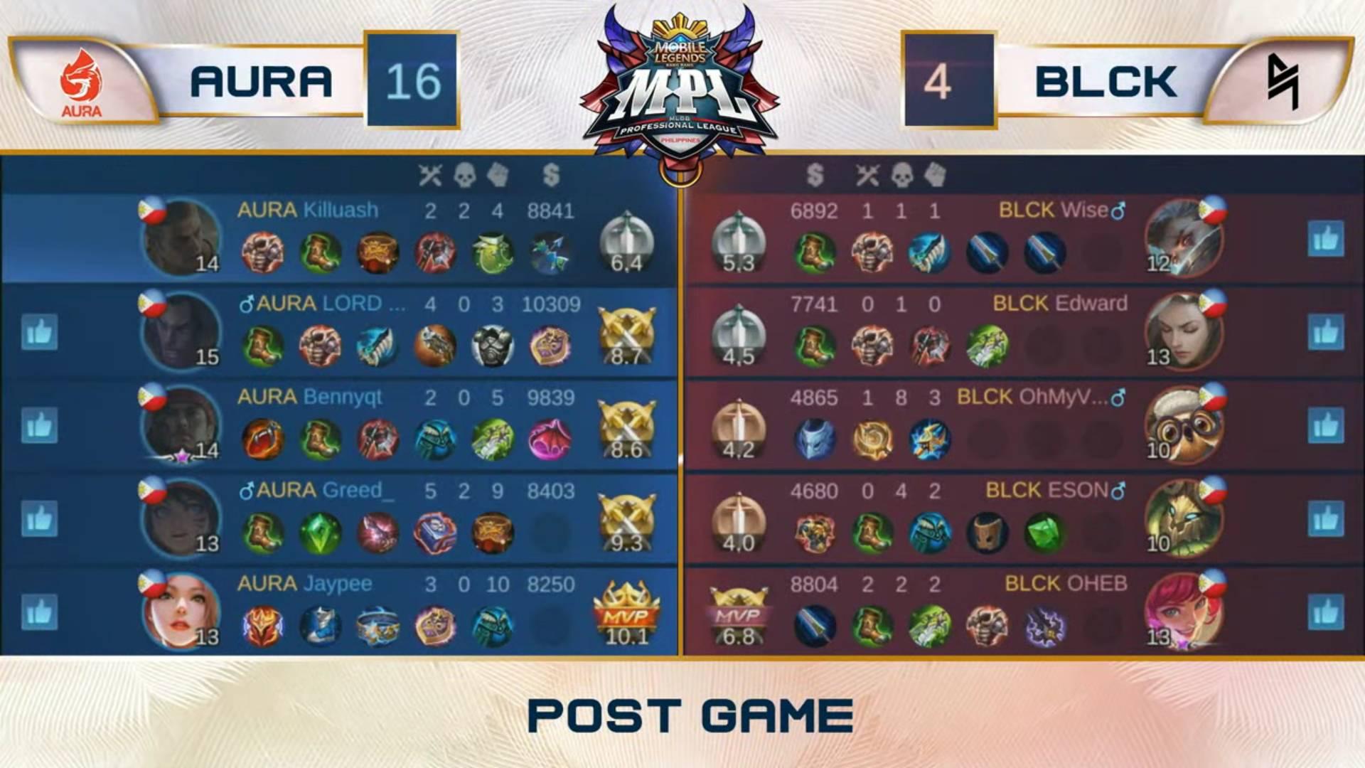 MPL-PH-Season-7-Upper-Bracket-Blacklist-def-Aura-Game-3 Blacklist advances to MPL Finals, MSC ESports Mobile Legends MPL-PH News  - philippine sports news