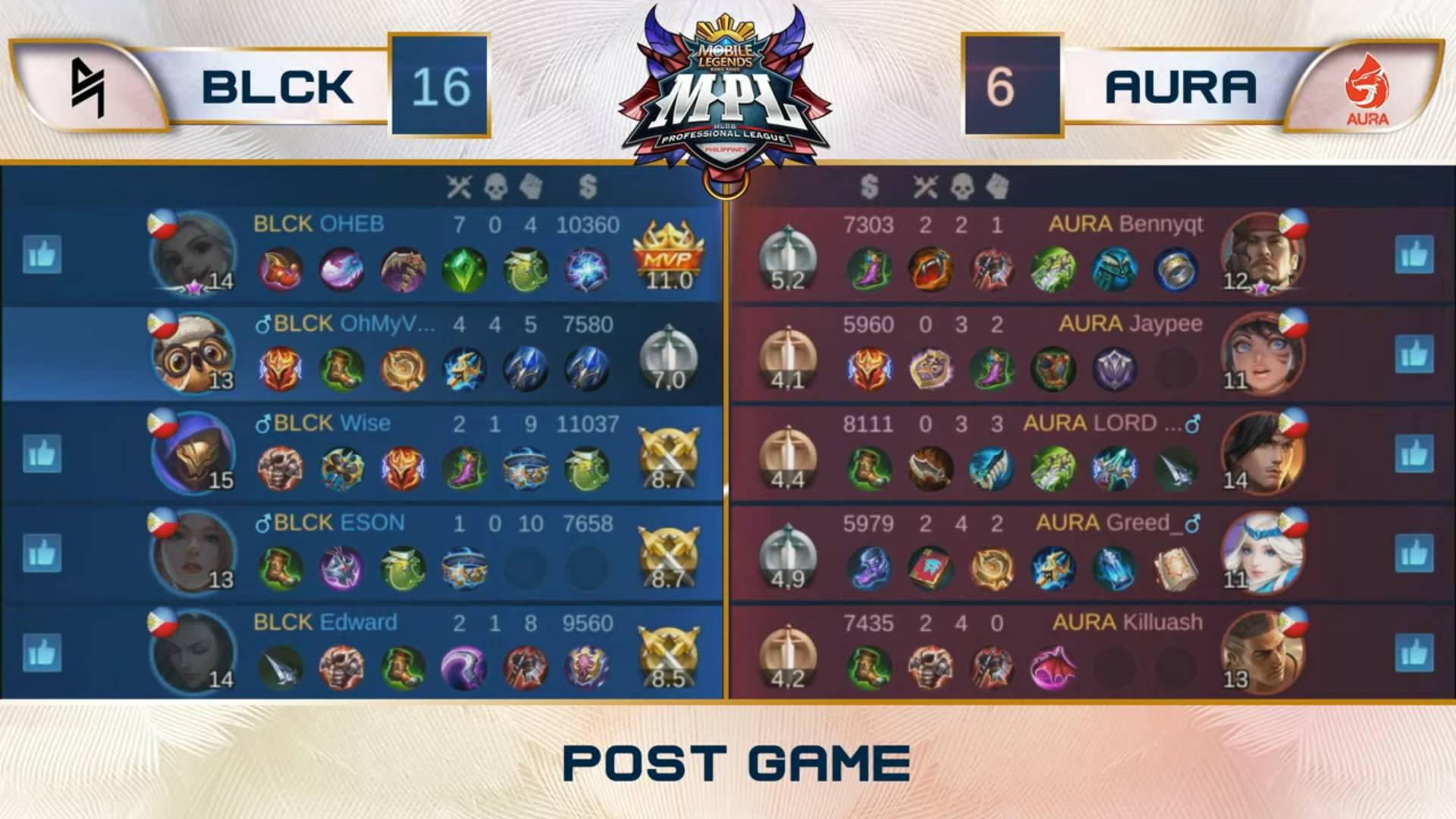 MPL-PH-Season-7-Upper-Bracket-Blacklist-def-Aura-Game-4 Blacklist advances to MPL Finals, MSC ESports Mobile Legends MPL-PH News  - philippine sports news