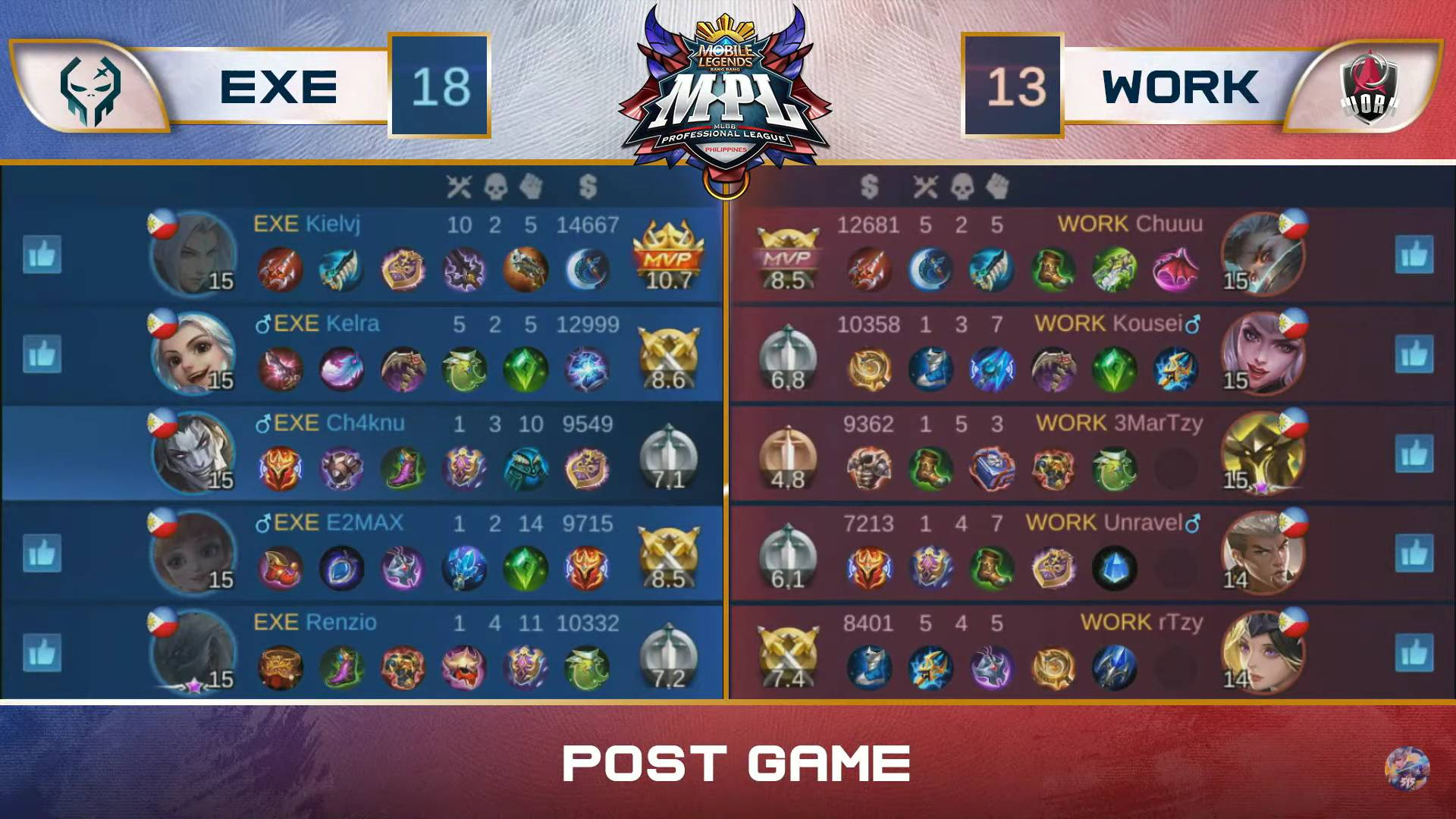 MPL-PH-Season-7-Work-Auster-def-Execration-Game-1 Work Auster pulls epic come-from-behind win vs Execration in MPL PH ESports Mobile Legends MPL-PH News  - philippine sports news