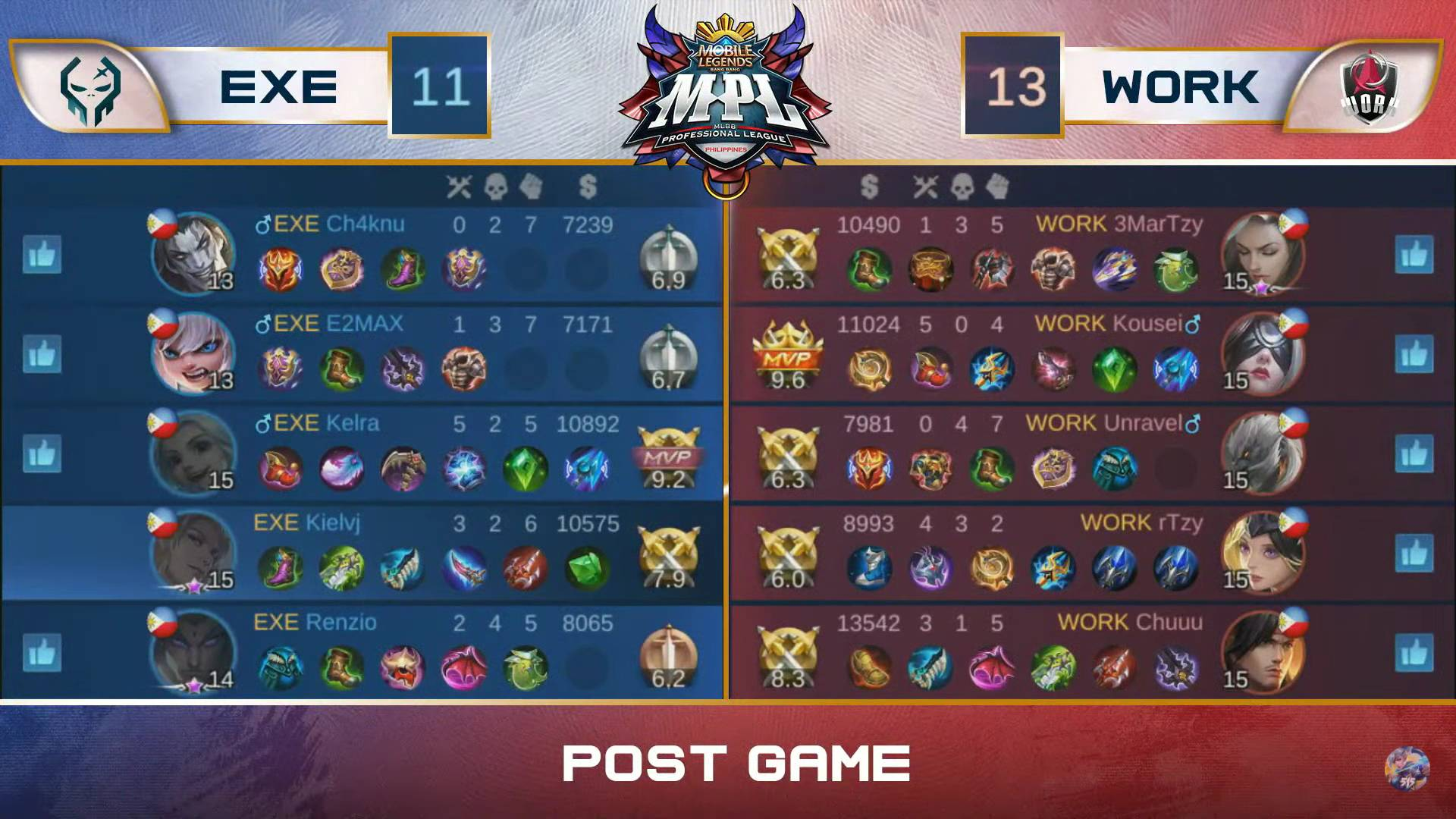 MPL-PH-Season-7-Work-Auster-def-Execration-Game-2 Work Auster pulls epic come-from-behind win vs Execration in MPL PH ESports Mobile Legends MPL-PH News  - philippine sports news