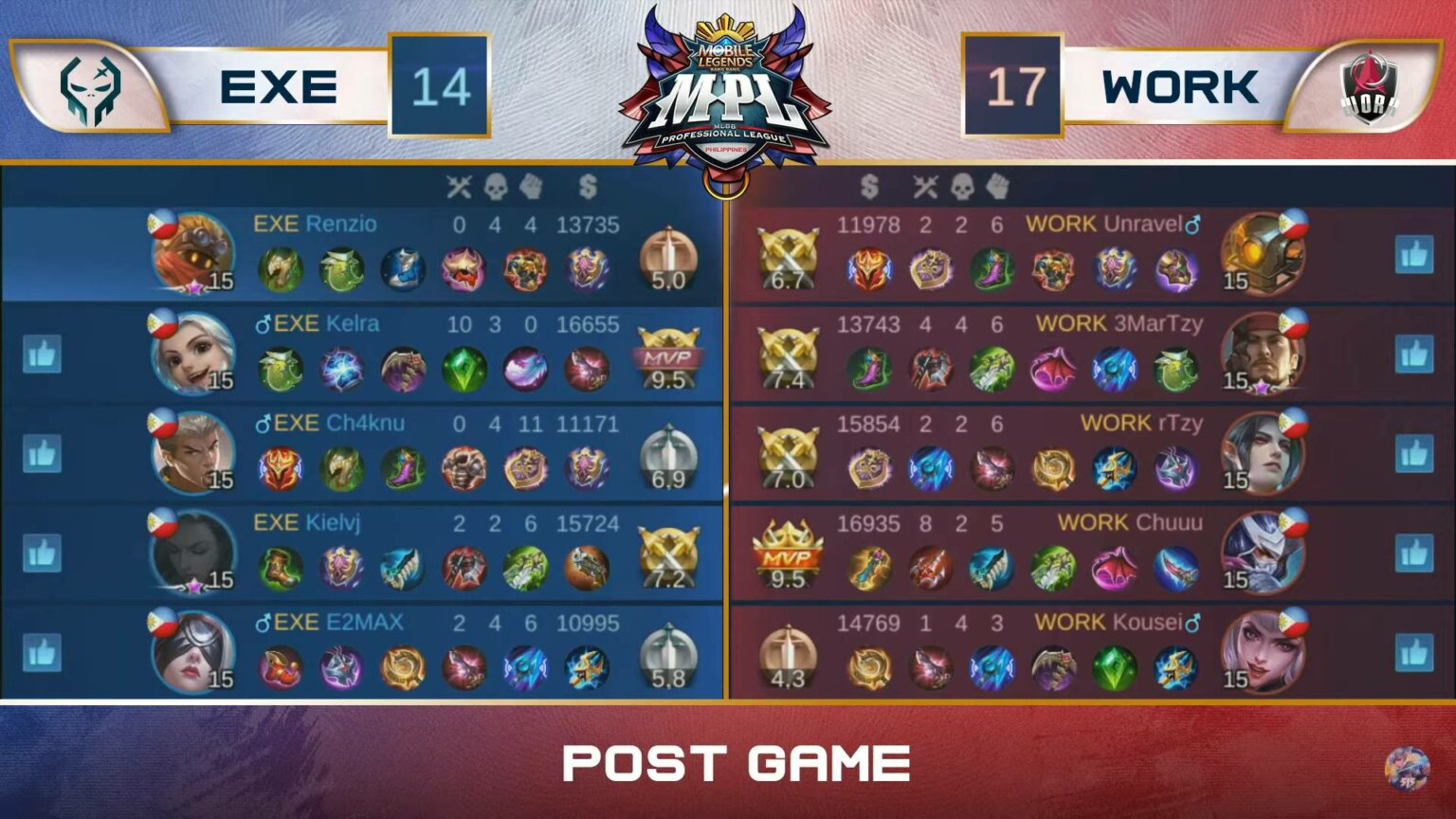Work Auster pulls epic come-from-behind win vs Execration in MPL PH