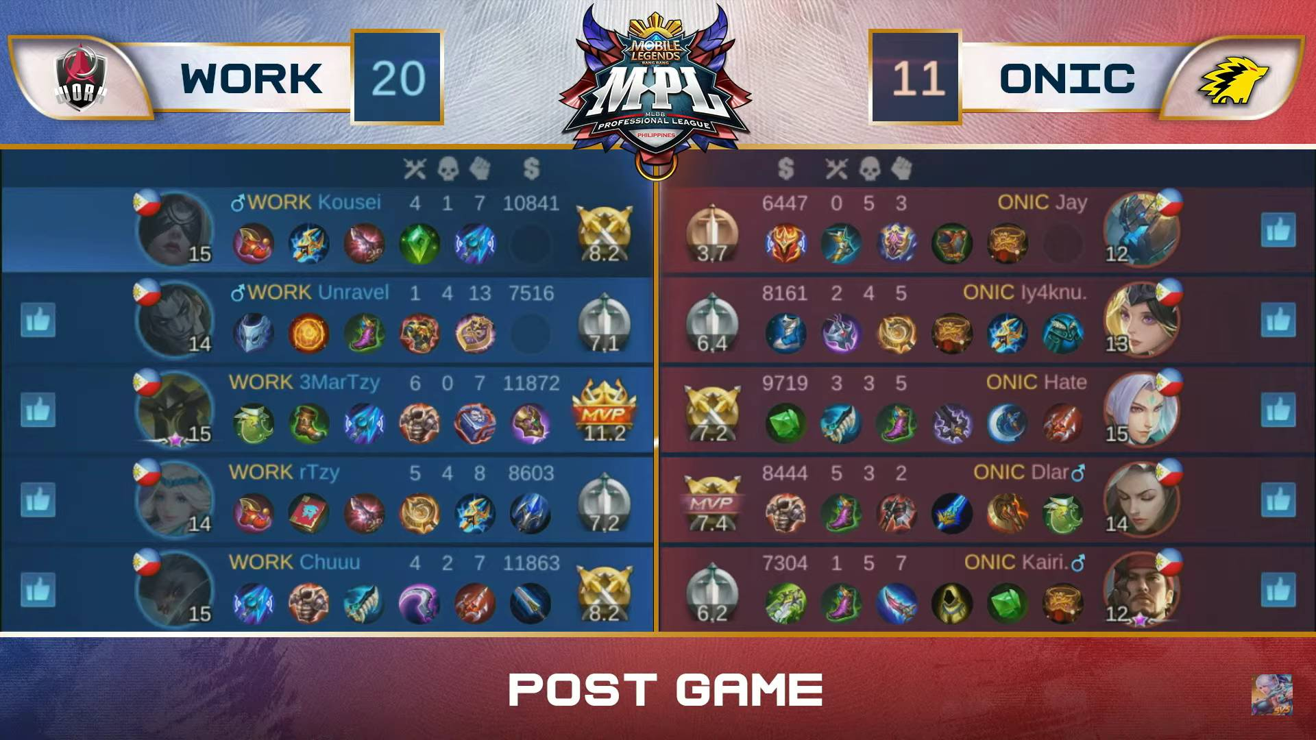 MPL-PH-Season-7-Work-Auster-def-ONIC-Game-1 Work Auster sweeps ONIC, all set to claim MPL PH upper bracket playoff ESports Mobile Legends MPL-PH News  - philippine sports news