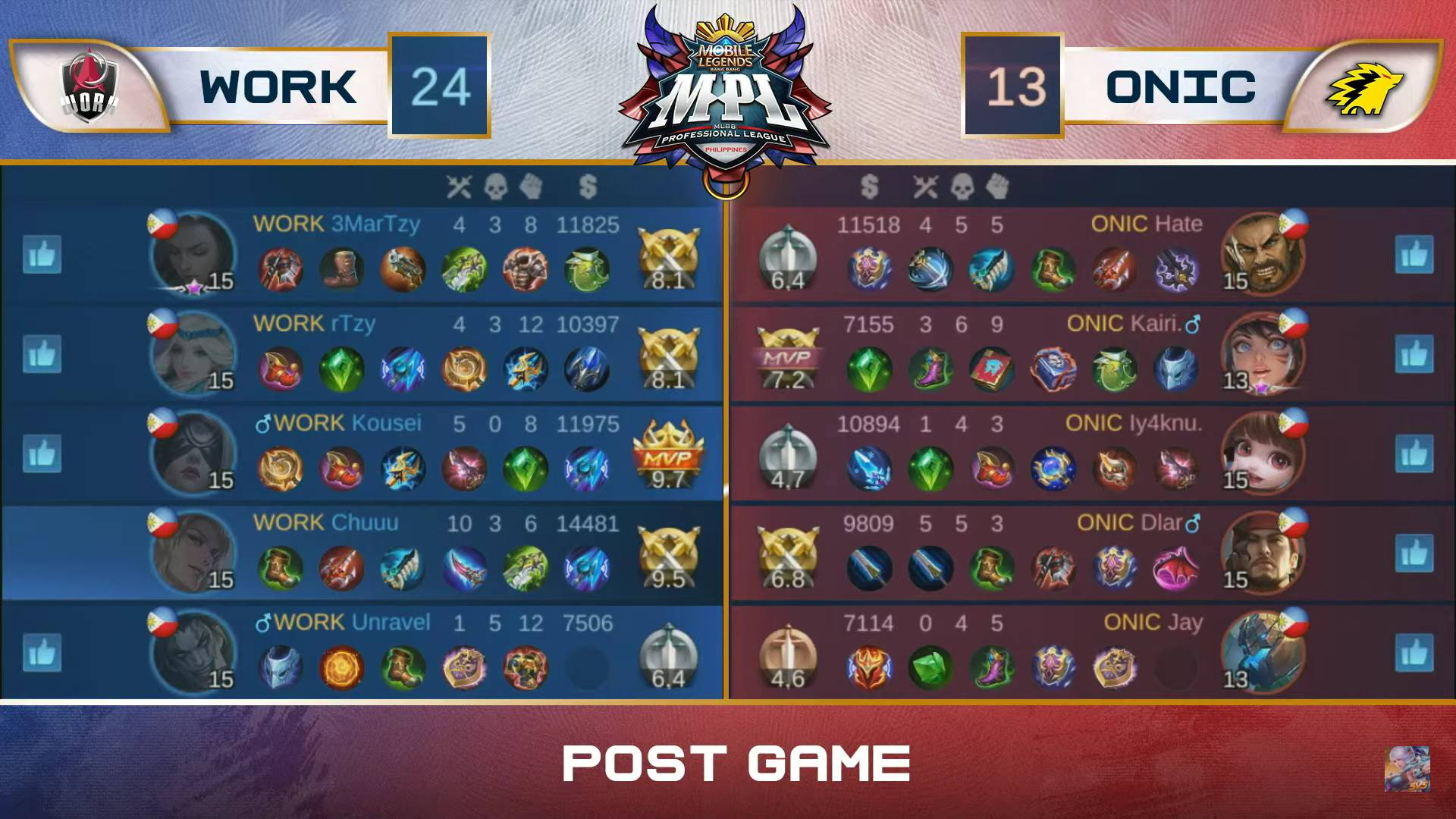 MPL-PH-Season-7-Work-Auster-def-ONIC-Game-2 Work Auster sweeps ONIC, all set to claim MPL PH upper bracket playoff ESports Mobile Legends MPL-PH News  - philippine sports news