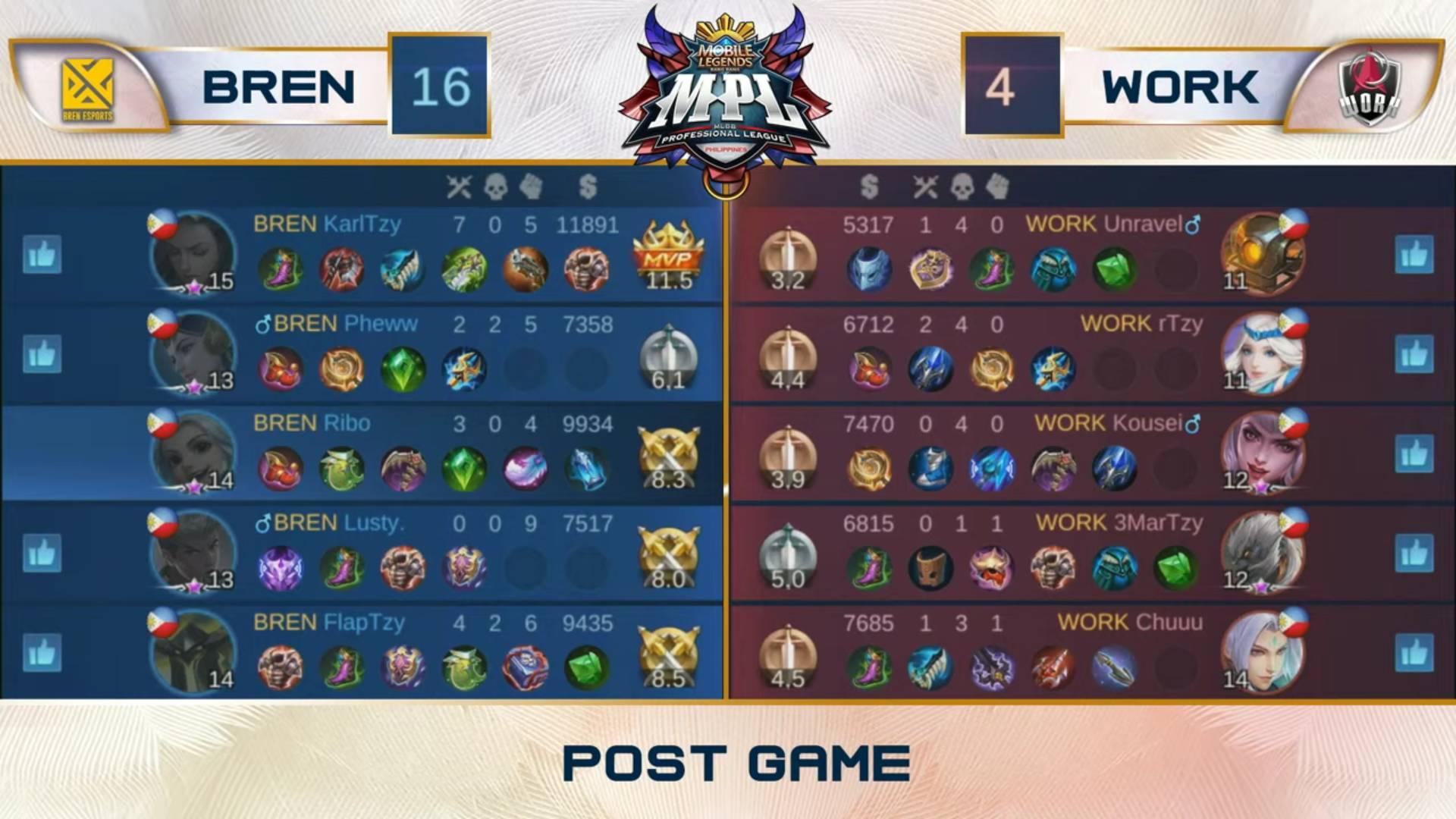 MPL-PH-Season-7-lower-bracket-BREN-def-Work-Auster-Game-3 KarlTzy's monster Benedetta outing powers Bren past Work Auster in MPL PH playoffs ESports Mobile Legends MPL-PH News  - philippine sports news