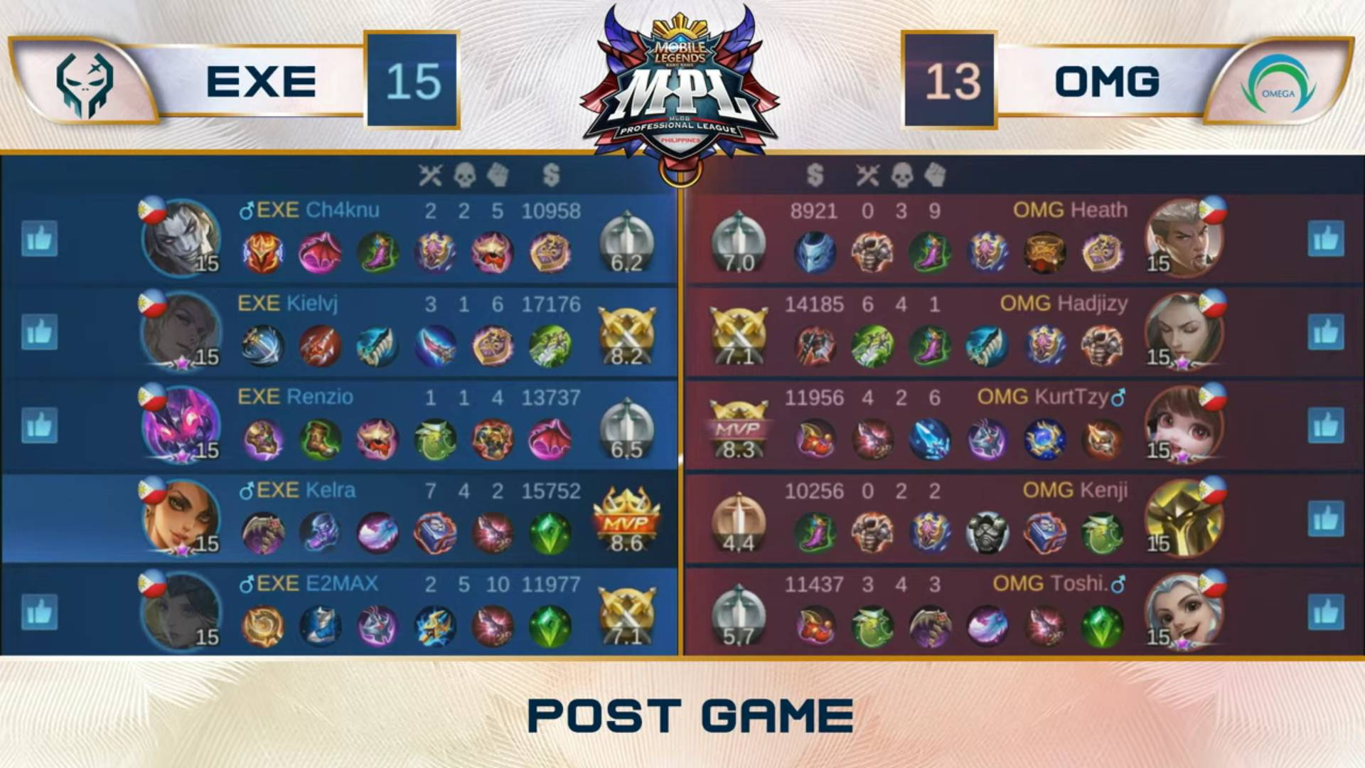 MPL-PH-Season-7-lower-bracket-Execration-def-Omega-Game-3 Kelra goes ham vs Omega as Execration's unorthodox game sets up showdown with Bren ESports Mobile Legends MPL-PH News  - philippine sports news