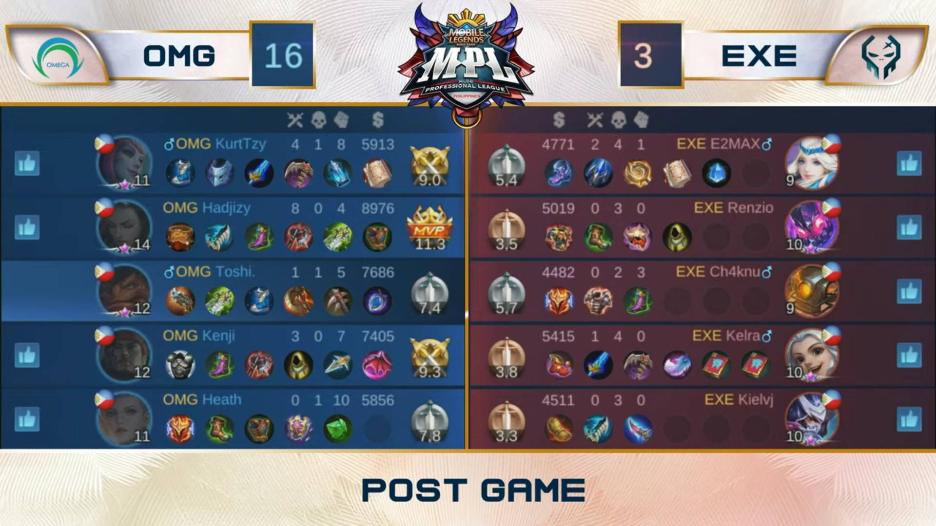 MPL-PH-Season-7-lower-bracket-Execration-def-Omega-Game-4 Kelra goes ham vs Omega as Execration's unorthodox game sets up showdown with Bren ESports Mobile Legends MPL-PH News  - philippine sports news