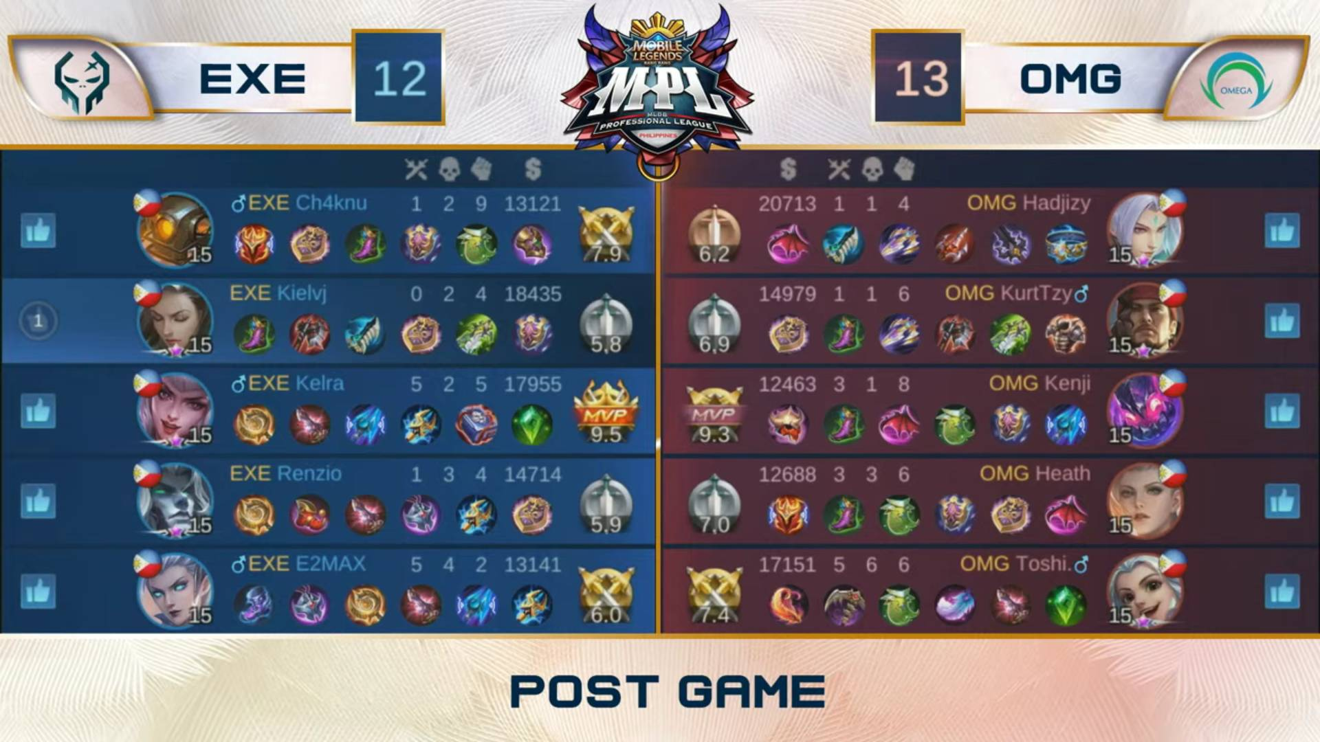 MPL-PH-Season-7-lower-bracket-Execration-def-Omega-Game-5 Kelra goes ham vs Omega as Execration's unorthodox game sets up showdown with Bren ESports Mobile Legends MPL-PH News  - philippine sports news