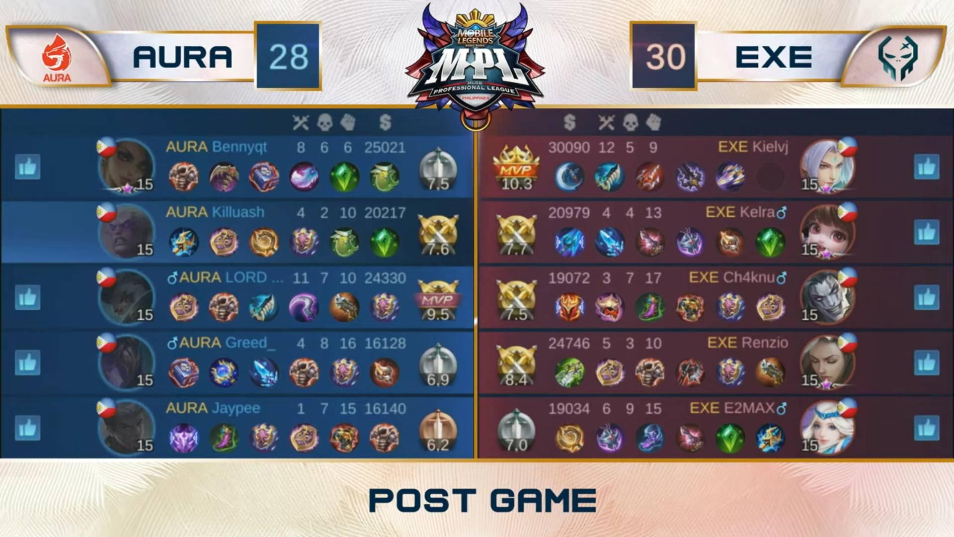 MPL-PH-Season-7-semis-Execration-def-Aura-PH-Game-2 Kielvj gets back at Aura PH as Execration ends MPL PH Finals drought ESports Mobile Legends MPL-PH News  - philippine sports news