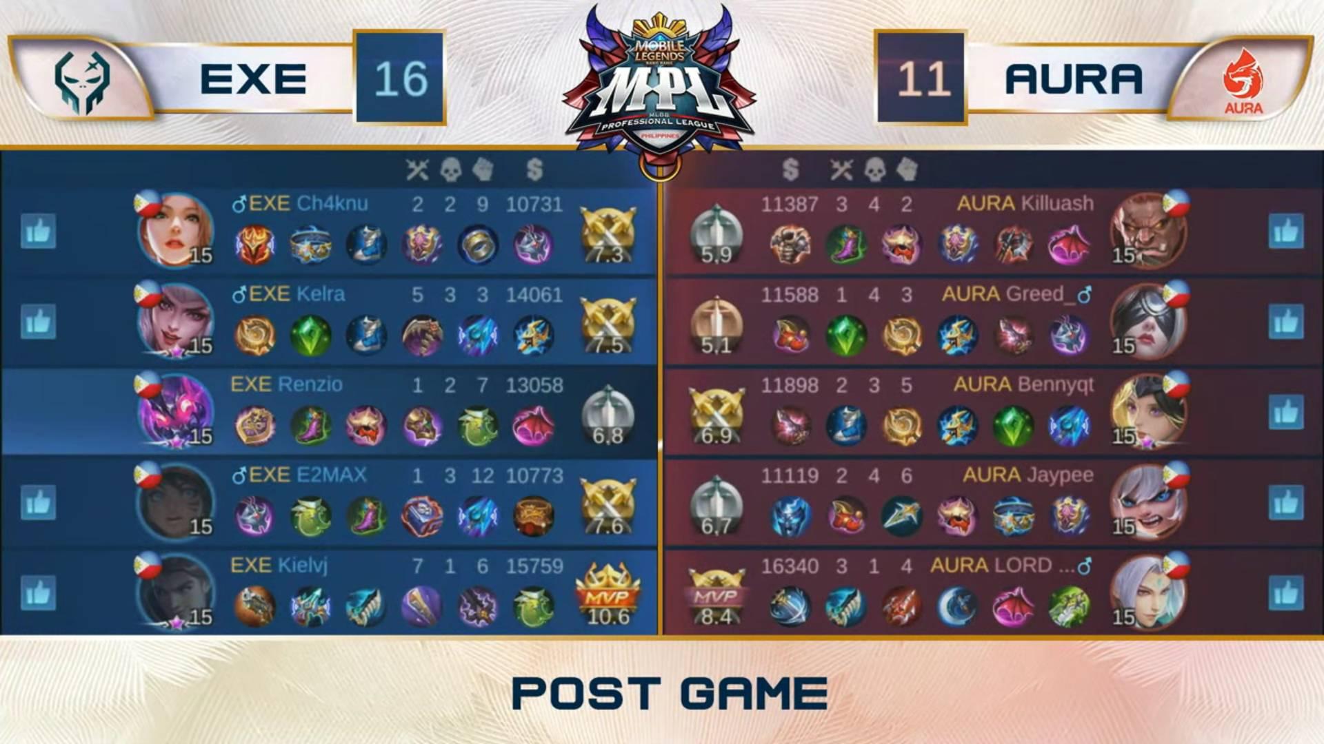 MPL-PH-Season-7-semis-Execration-def-Aura-PH-Game-3 Kielvj gets back at Aura PH as Execration ends MPL PH Finals drought ESports Mobile Legends MPL-PH News  - philippine sports news