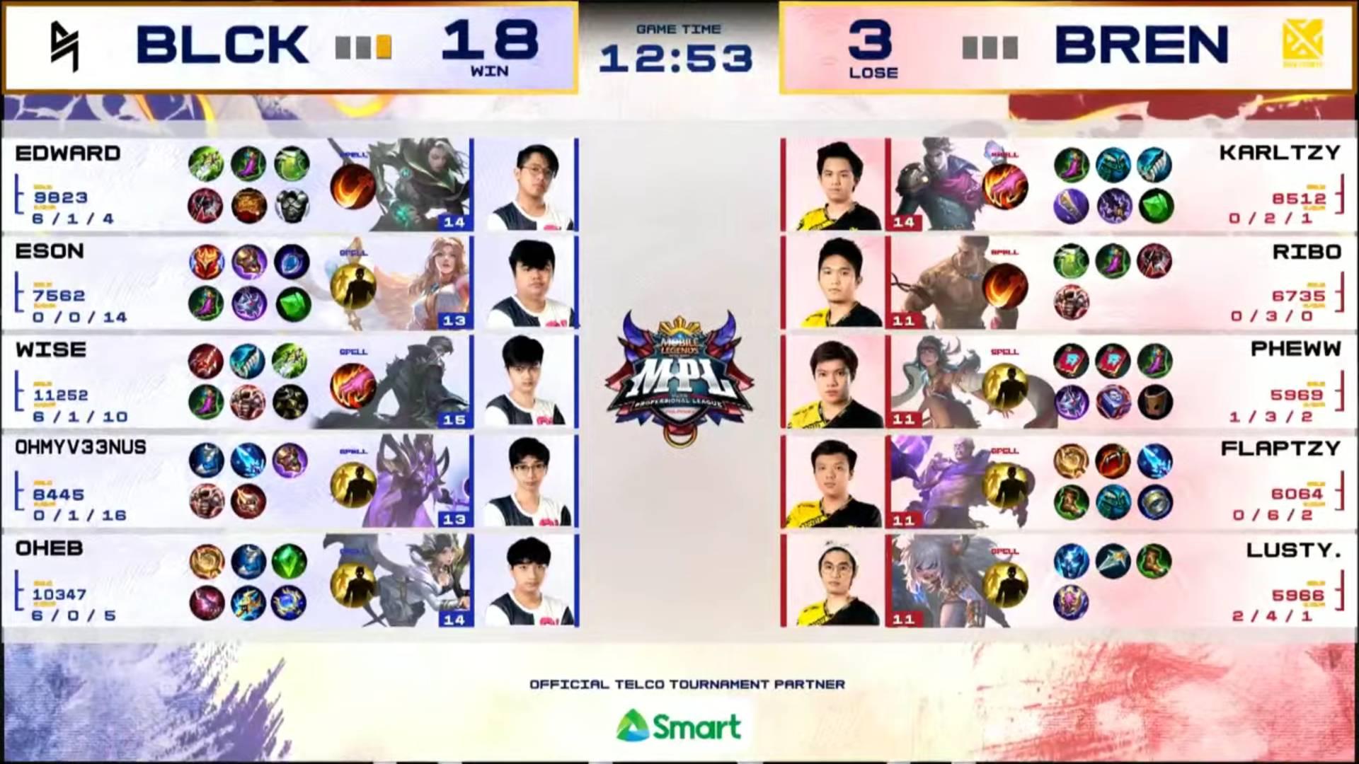 MPL-PH-Season-7-upper-bracket-Blacklist-def-Bren-Game-1 Edward, Blacklist survive KarlTzy's storm, sends Bren to MPL lower bracket ESports Mobile Legends MPL-PH News  - philippine sports news