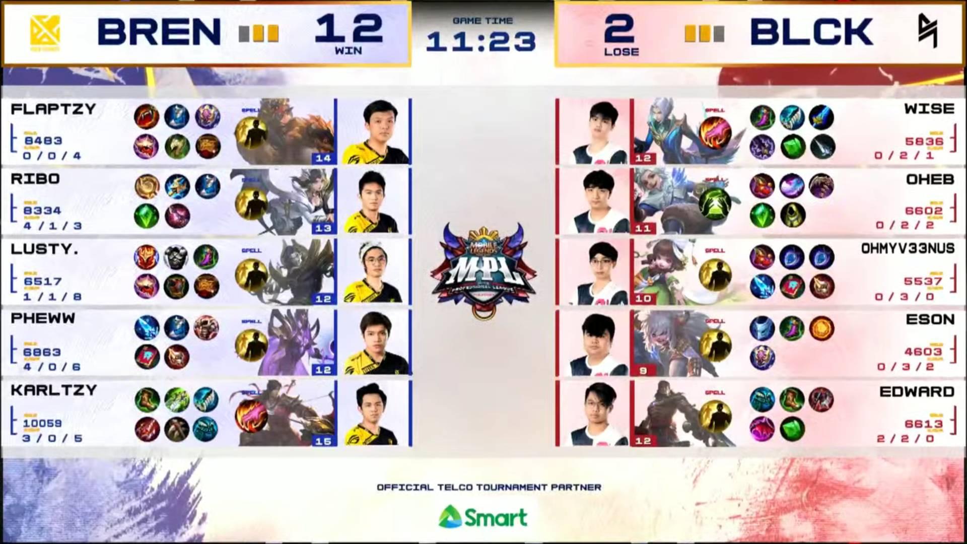 MPL-PH-Season-7-upper-bracket-Blacklist-def-Bren-Game-4 Edward, Blacklist survive KarlTzy's storm, sends Bren to MPL lower bracket ESports Mobile Legends MPL-PH News  - philippine sports news