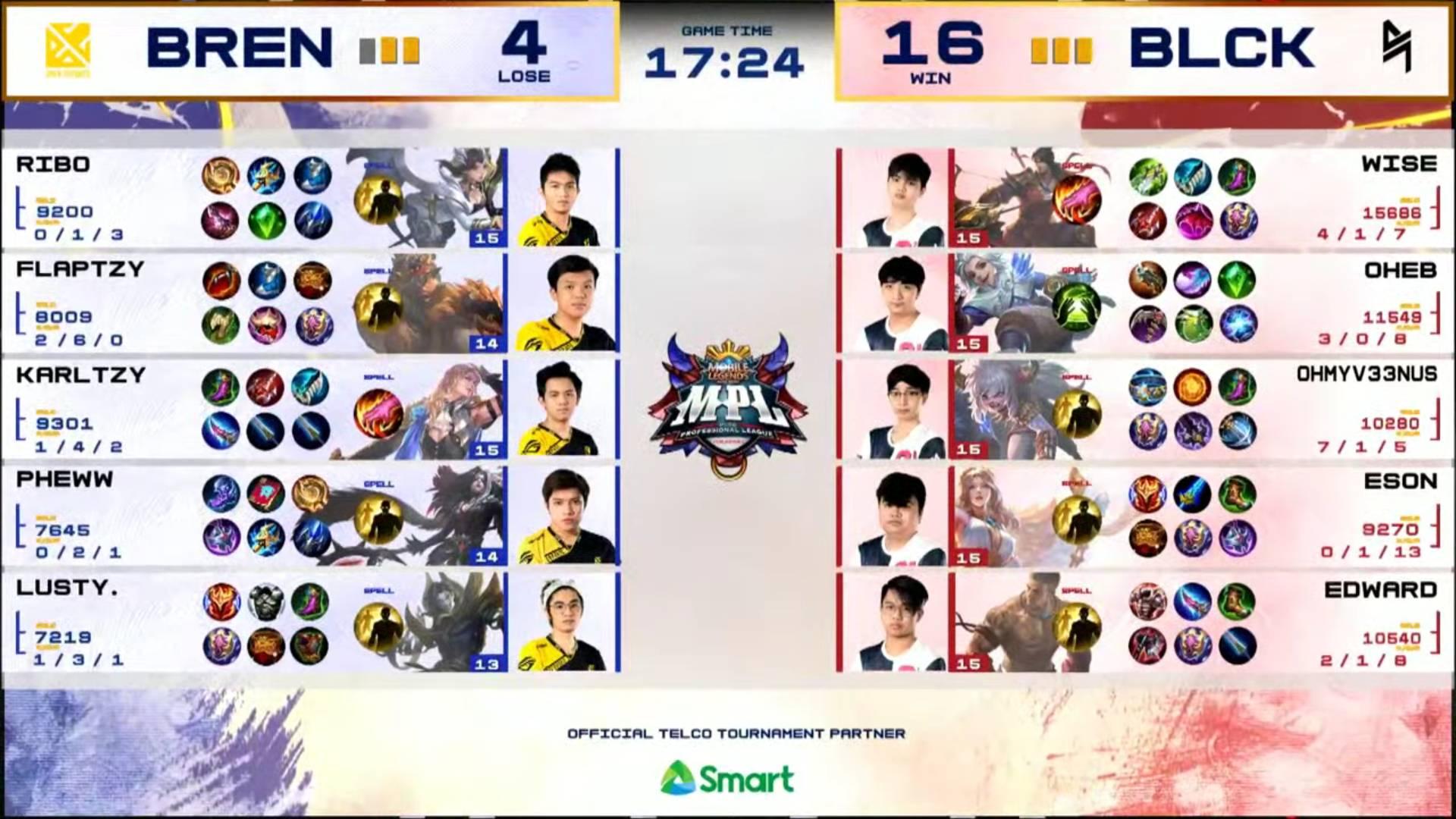 MPL-PH-Season-7-upper-bracket-Blacklist-def-Bren-Game-5 Edward, Blacklist survive KarlTzy's storm, sends Bren to MPL lower bracket ESports Mobile Legends MPL-PH News  - philippine sports news