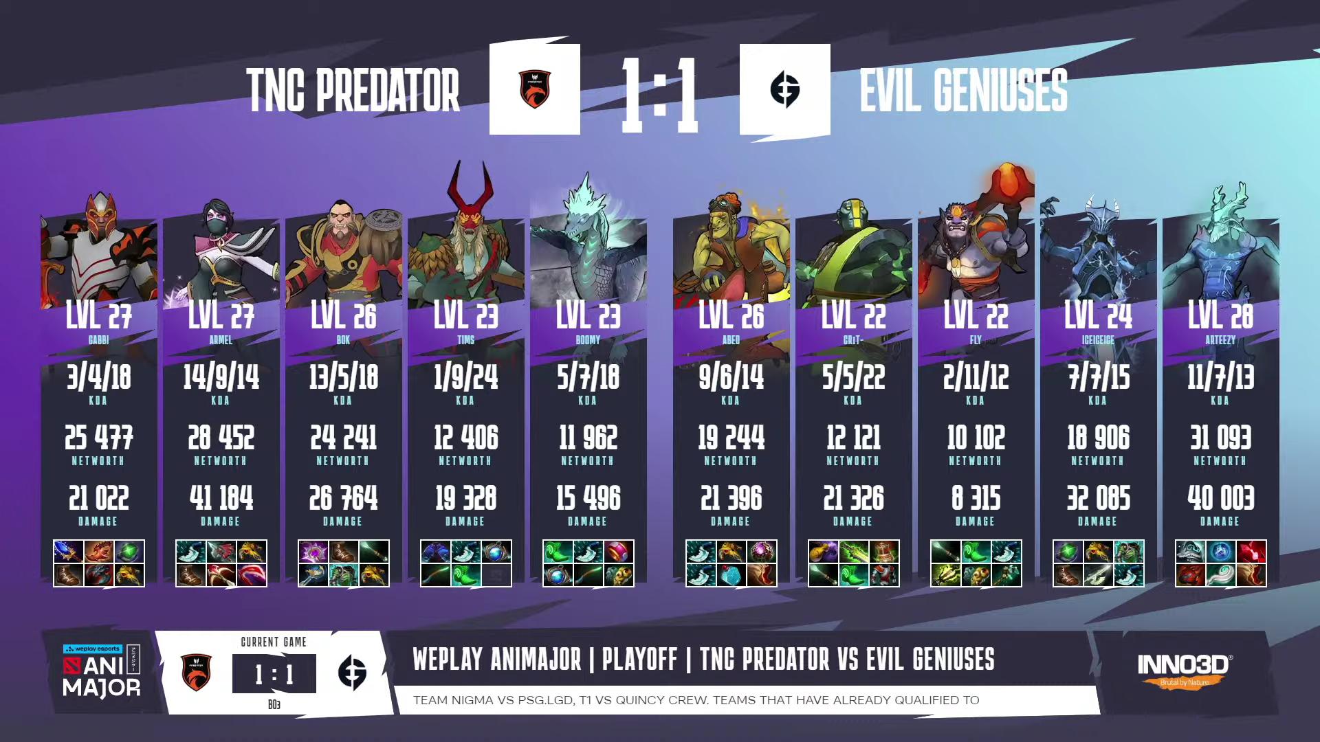 2021-AniMajor-Evil-Geniuses-def-TNC-Game-2 Abed knocks out TNC's AniMajor hopes DOTA 2 ESports News  - philippine sports news