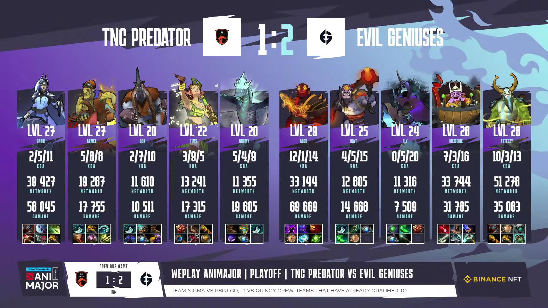 2021-AniMajor-Evil-Geniuses-def-TNC-Game-3 Abed knocks out TNC's AniMajor hopes DOTA 2 ESports News  - philippine sports news