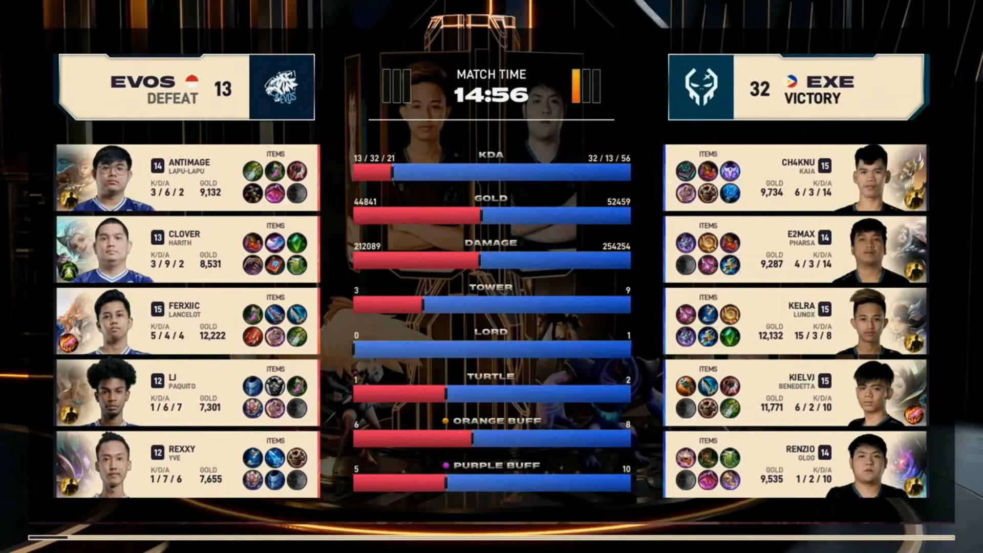 2021-MSC-Execration-def-EVOS-Legends-Game-1 Déjà Vu: Execration rises from lower bracket, sets up MSC showdown vs Blacklist ESports Mobile Legends MPL-PH News  - philippine sports news