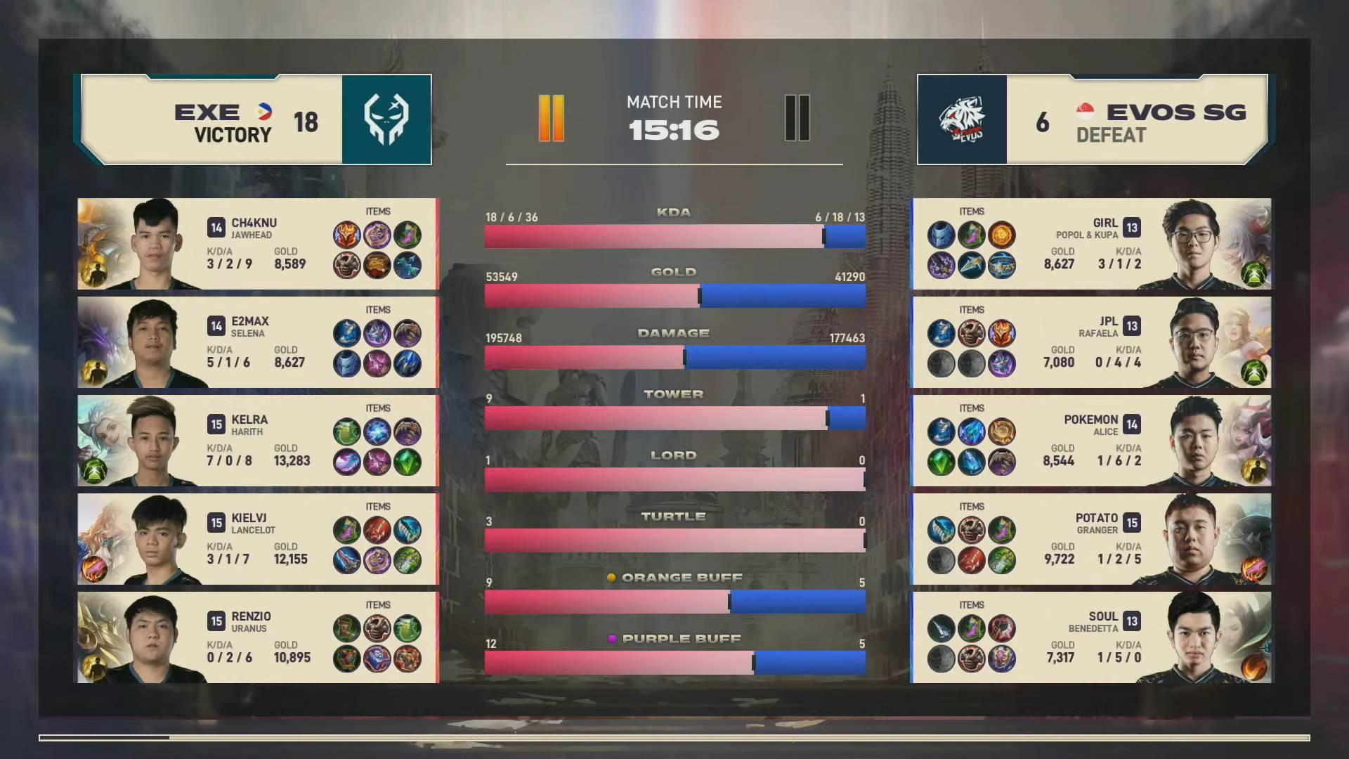 2021-MSC-Execration-def-Evos-SG-Game-2 Kelra's Harith dominates as Execration pounces EVOS SG to open MSC campaign ESports Mobile Legends MPL-PH News  - philippine sports news