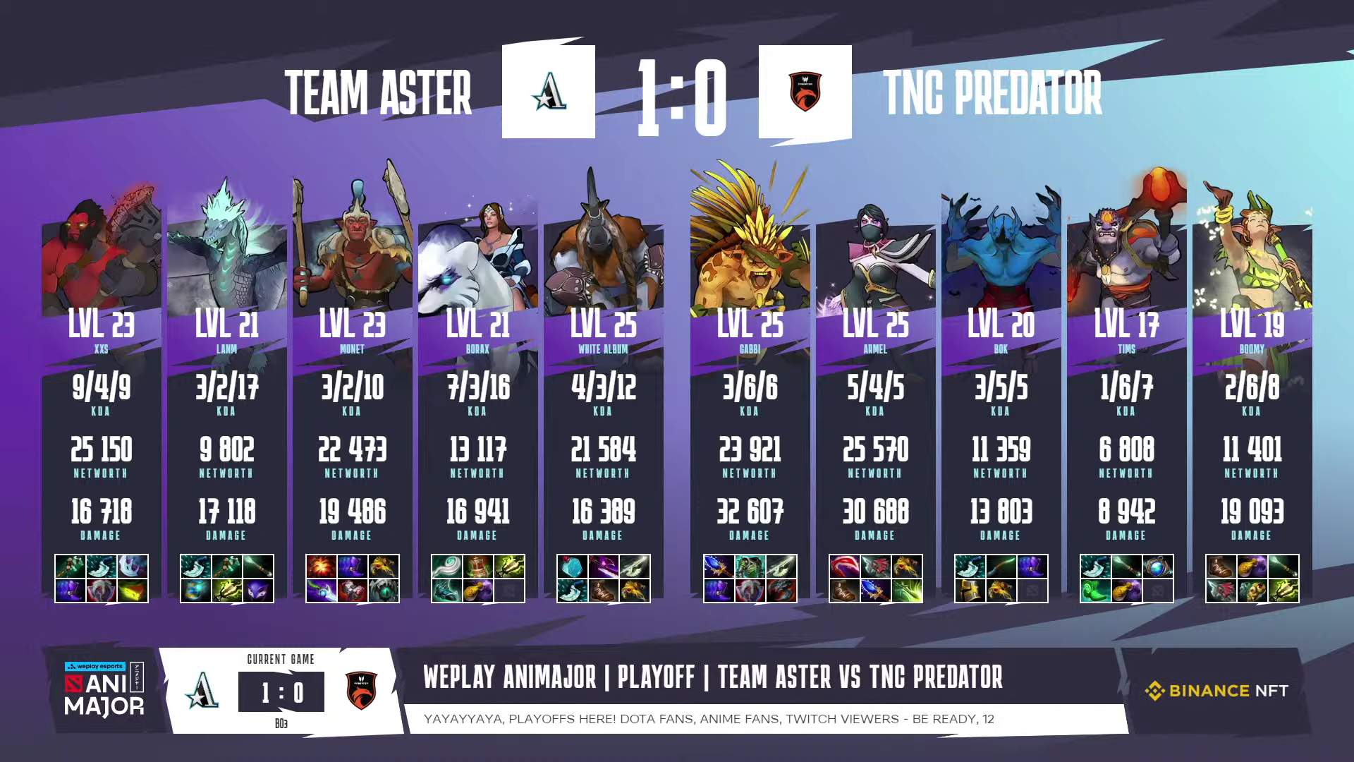 TNC pulls off epic come-from-behind win to advance in AniMajor playoffs