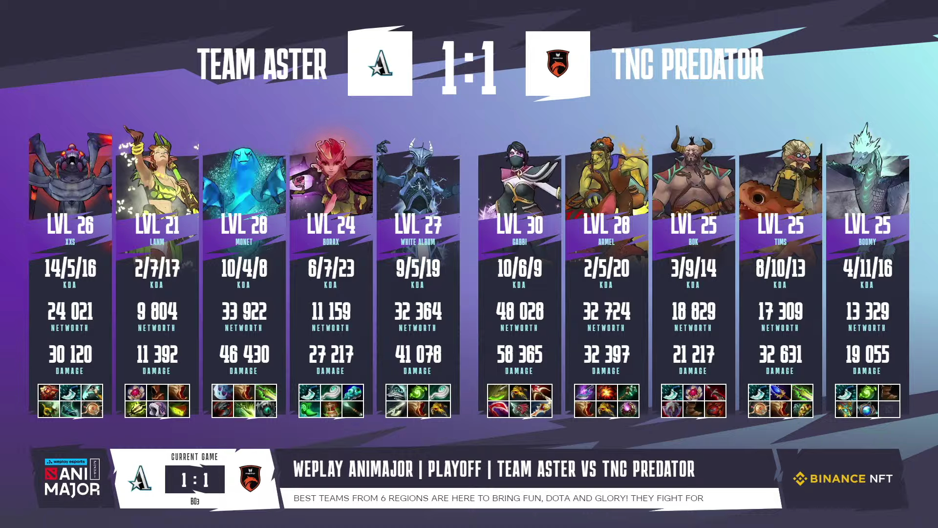 2021-WePlay-AniMajor-Lower-Bracket-TNC-def-Team-Aster-Game-2 TNC pulls off epic come-from-behind win to advance in AniMajor playoffs DOTA 2 ESports News  - philippine sports news