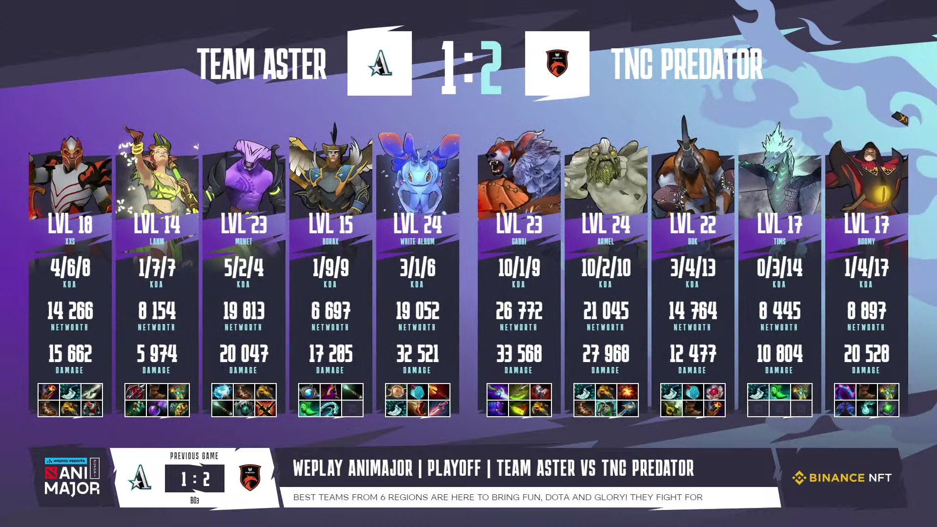 2021-WePlay-AniMajor-Lower-Bracket-TNC-def-Team-Aster-Game-3 TNC pulls off epic come-from-behind win to advance in AniMajor playoffs DOTA 2 ESports News  - philippine sports news