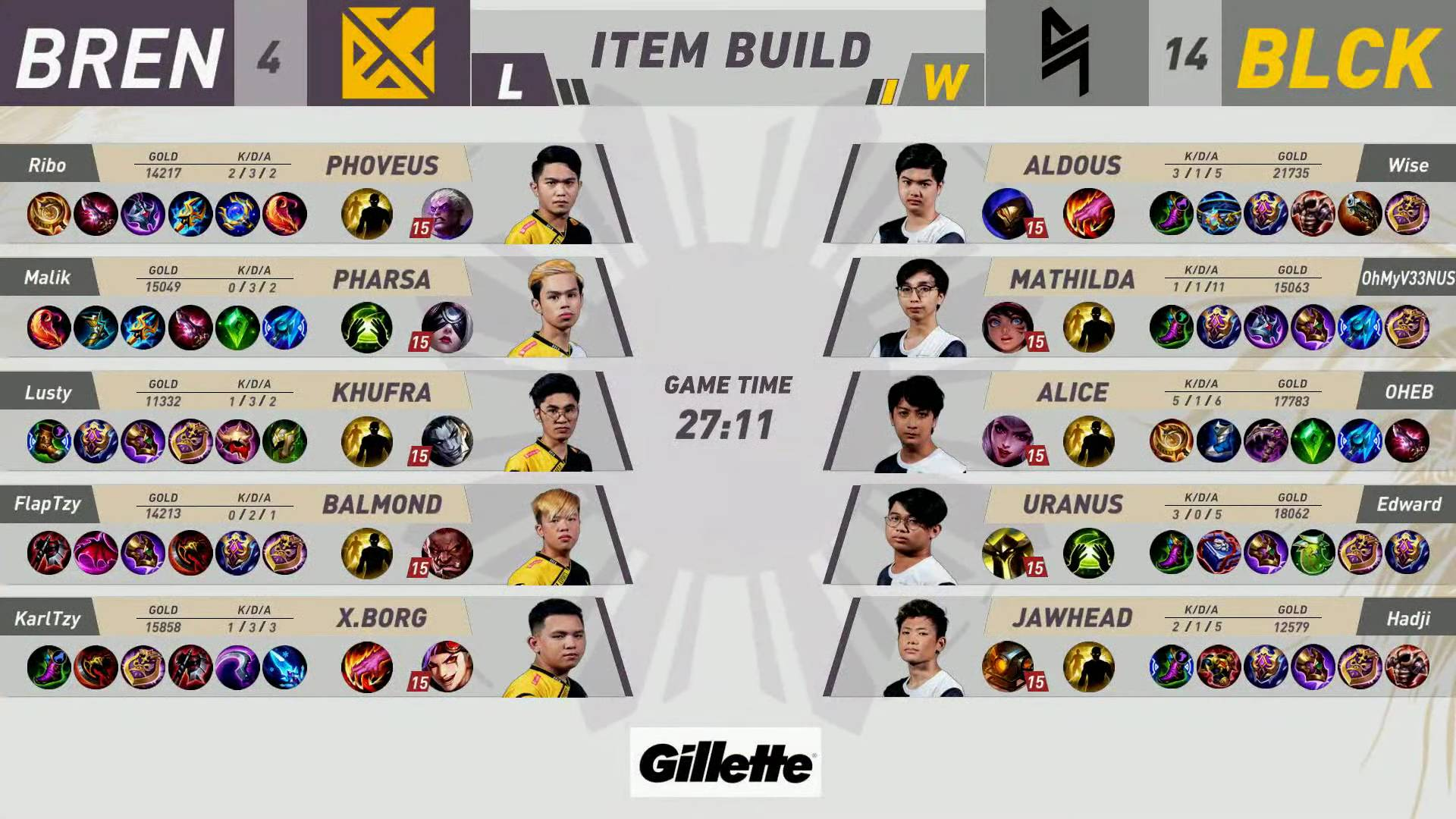 MPL-PH-8-Blacklist-def-Bren-Game-1 Blacklist weathers KarlTzy's Paquito to remain unscathed in MPL PH ESports Mobile Legends MPL-PH News  - philippine sports news