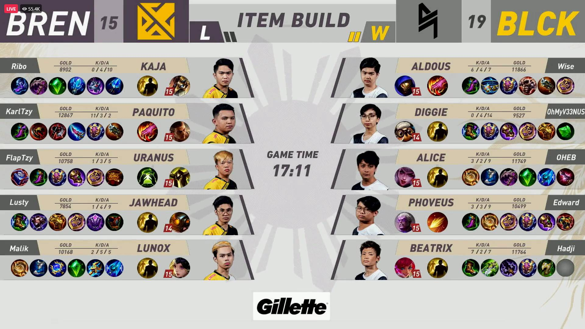 MPL-PH-8-Blacklist-def-Bren-Game-2 Blacklist weathers KarlTzy's Paquito to remain unscathed in MPL PH ESports Mobile Legends MPL-PH News  - philippine sports news