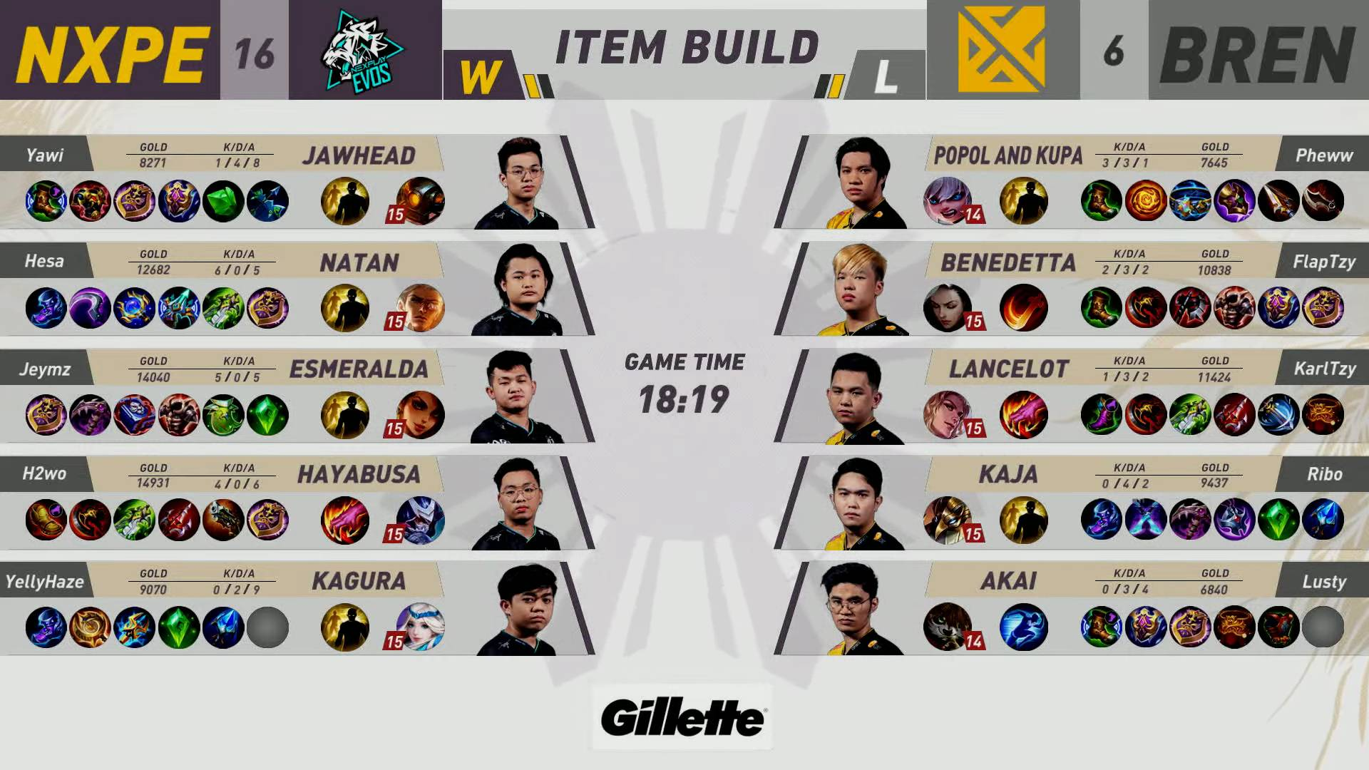 MPL-PH-8-Bren-def-NXPE-Game-2 Tzy bros defang NXPE, arrest Bren's skid in MPL PH ESports Mobile Legends MPL-PH News  - philippine sports news