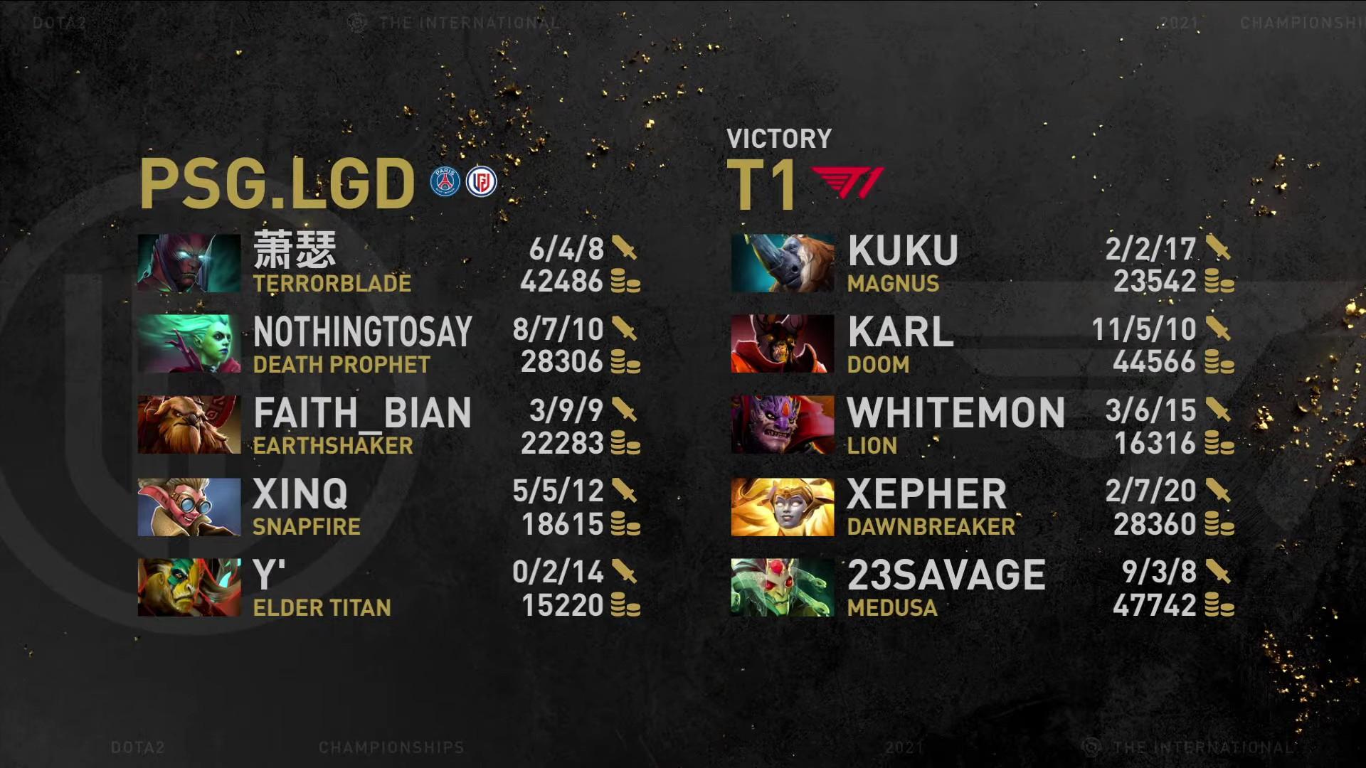TI10-PSG.LGD-def-T1-Game-2 T1 falls to PSG.LGD in epic TI10 clash DOTA 2 ESports News  - philippine sports news